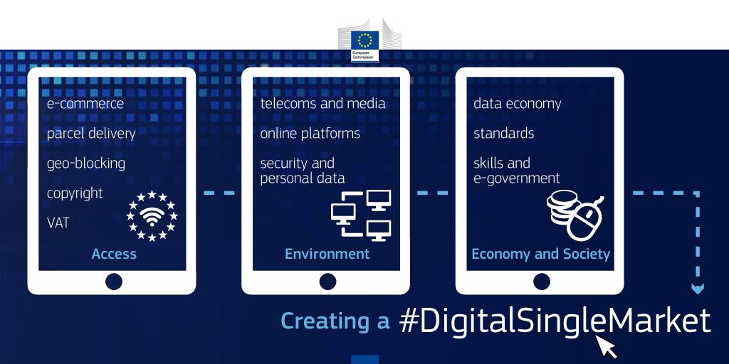 Digital Single Market strategy: — Mid-term review - EUR-Lex
