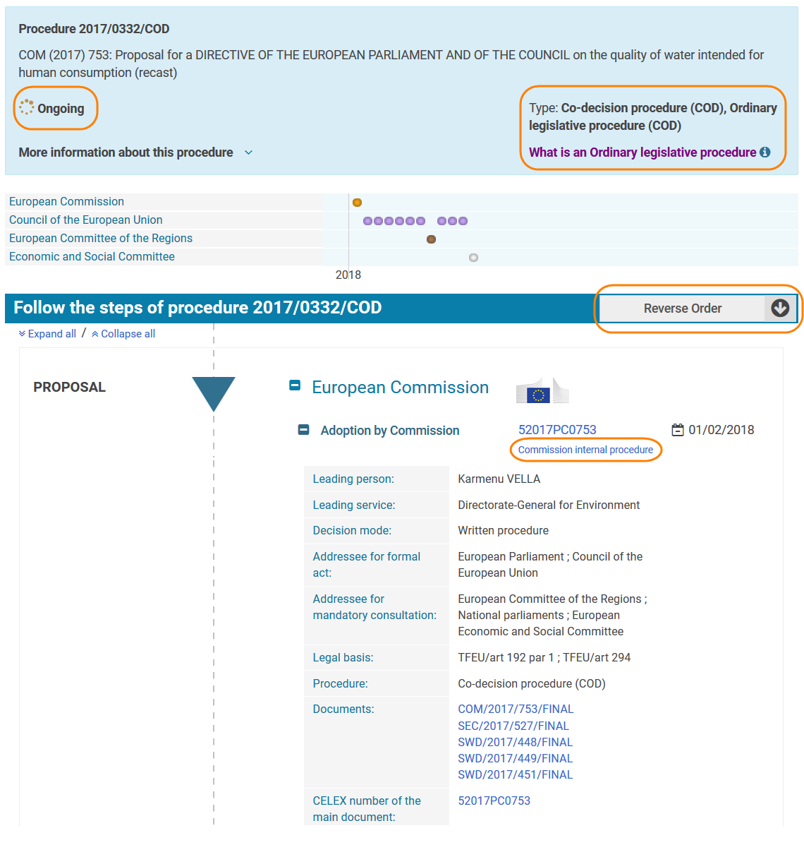 Screen capture of a lawmaking procedure on EUR-Lex