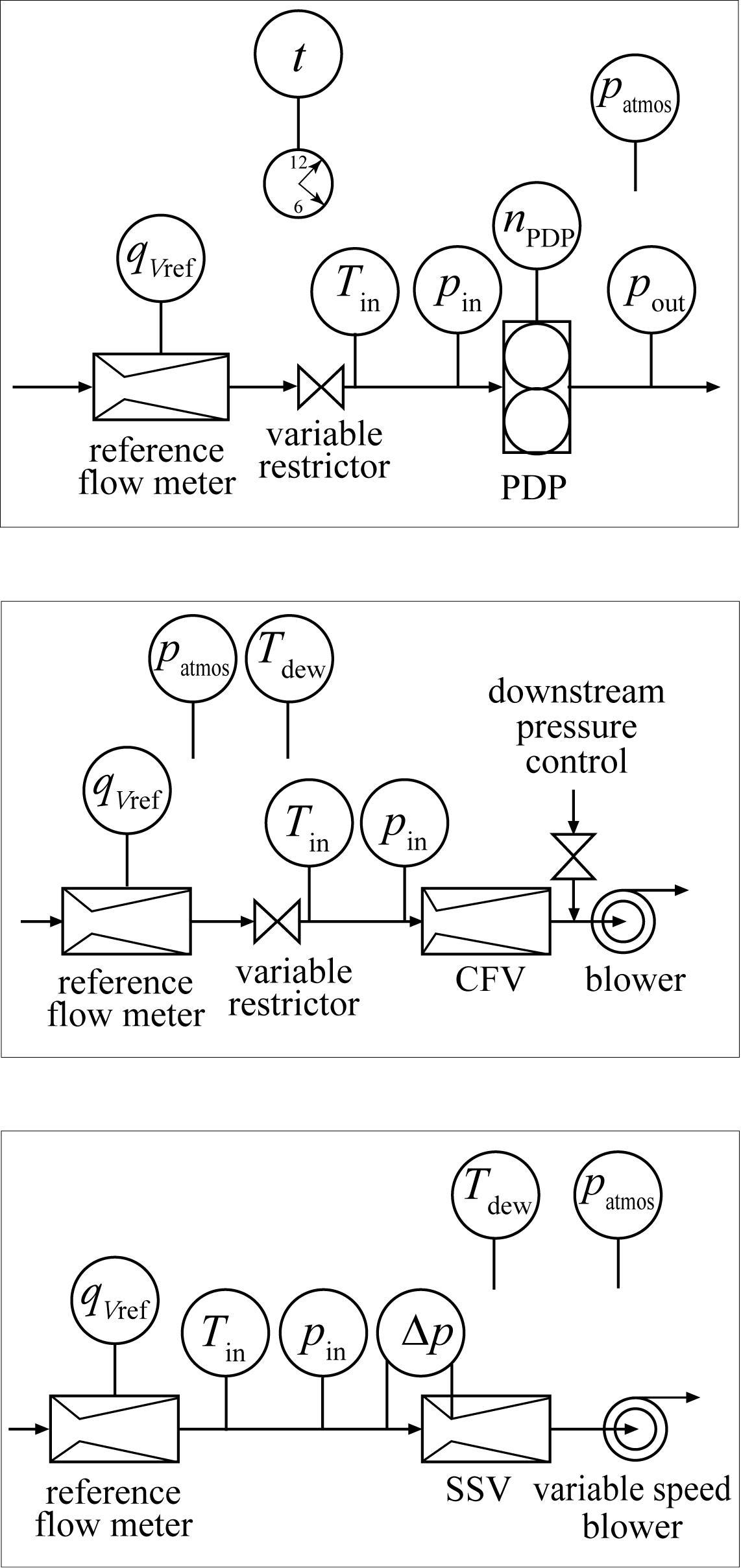 Eur Lex Ares20166327594 El Liquid Ring Vacuum Pump Diagram Closed Loop Butane Extraction System Schematic Diagrams For Diluted Exhaust Flow Cvs Calibration
