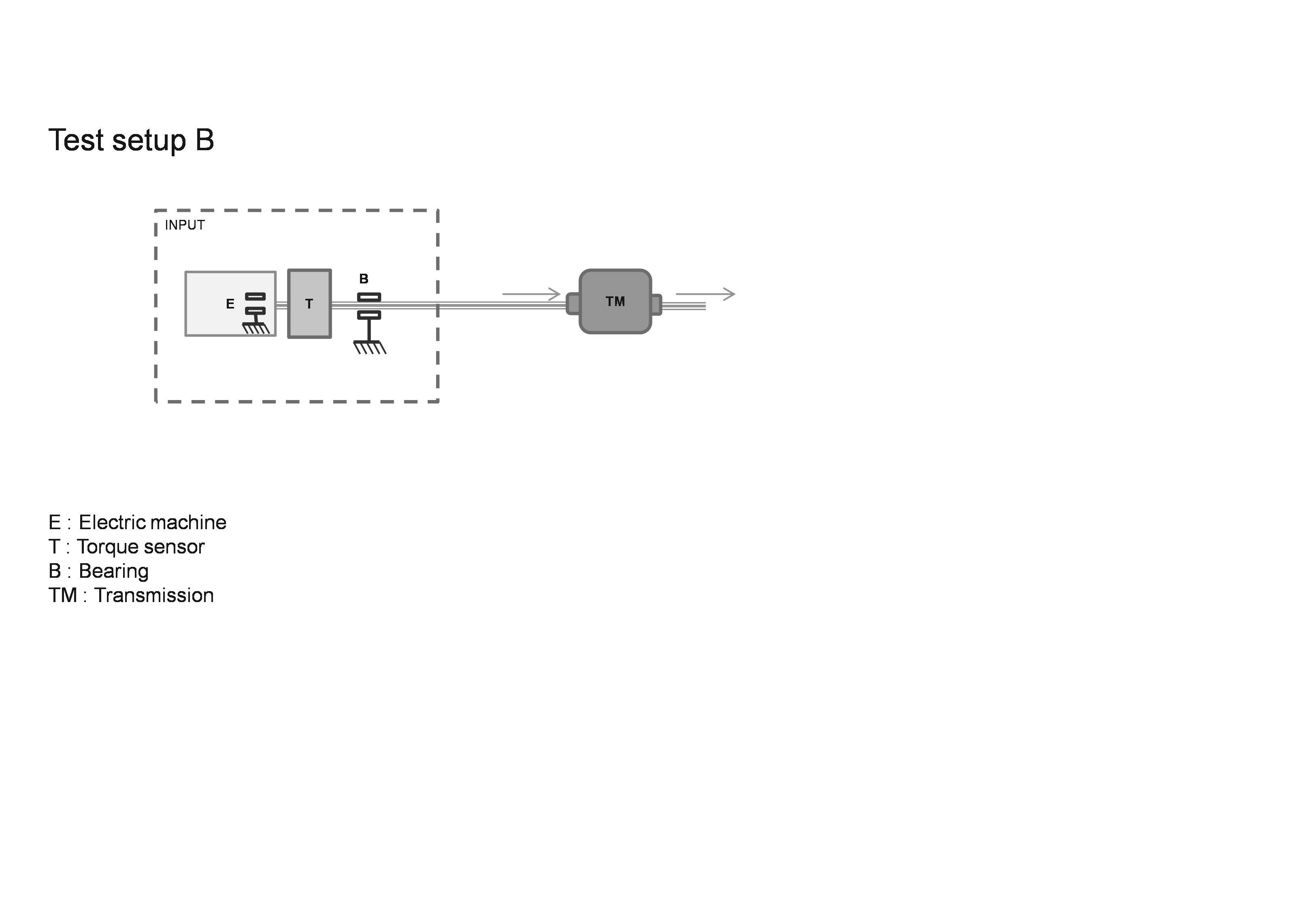 Eur Lex Ares20171900557 En List Of 7400 Series Integrated Circuits Figure 2 Test Setup B For Option 1