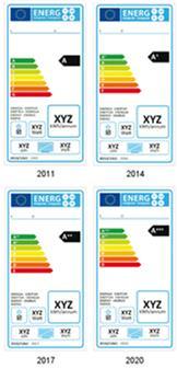 Europe Leader Series 10 x 6 Pcs Set 5 10 20 50 100 200 Euro 2018 Matching Serial