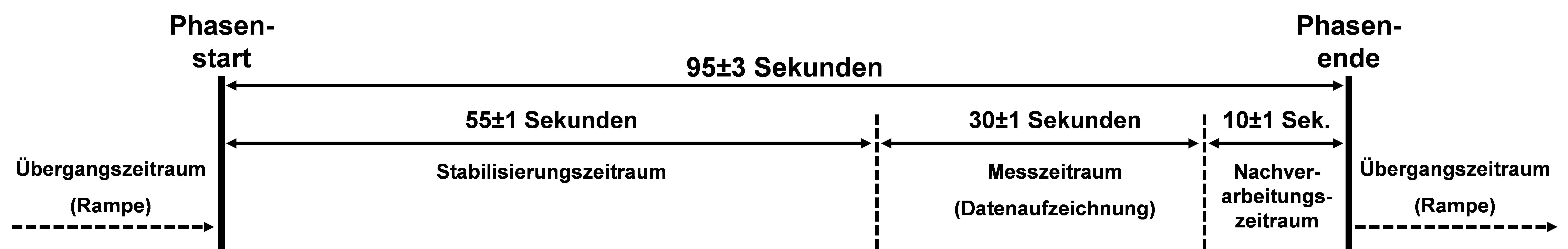 EUR-Lex - C(2017)7937 - EN - EUR-Lex