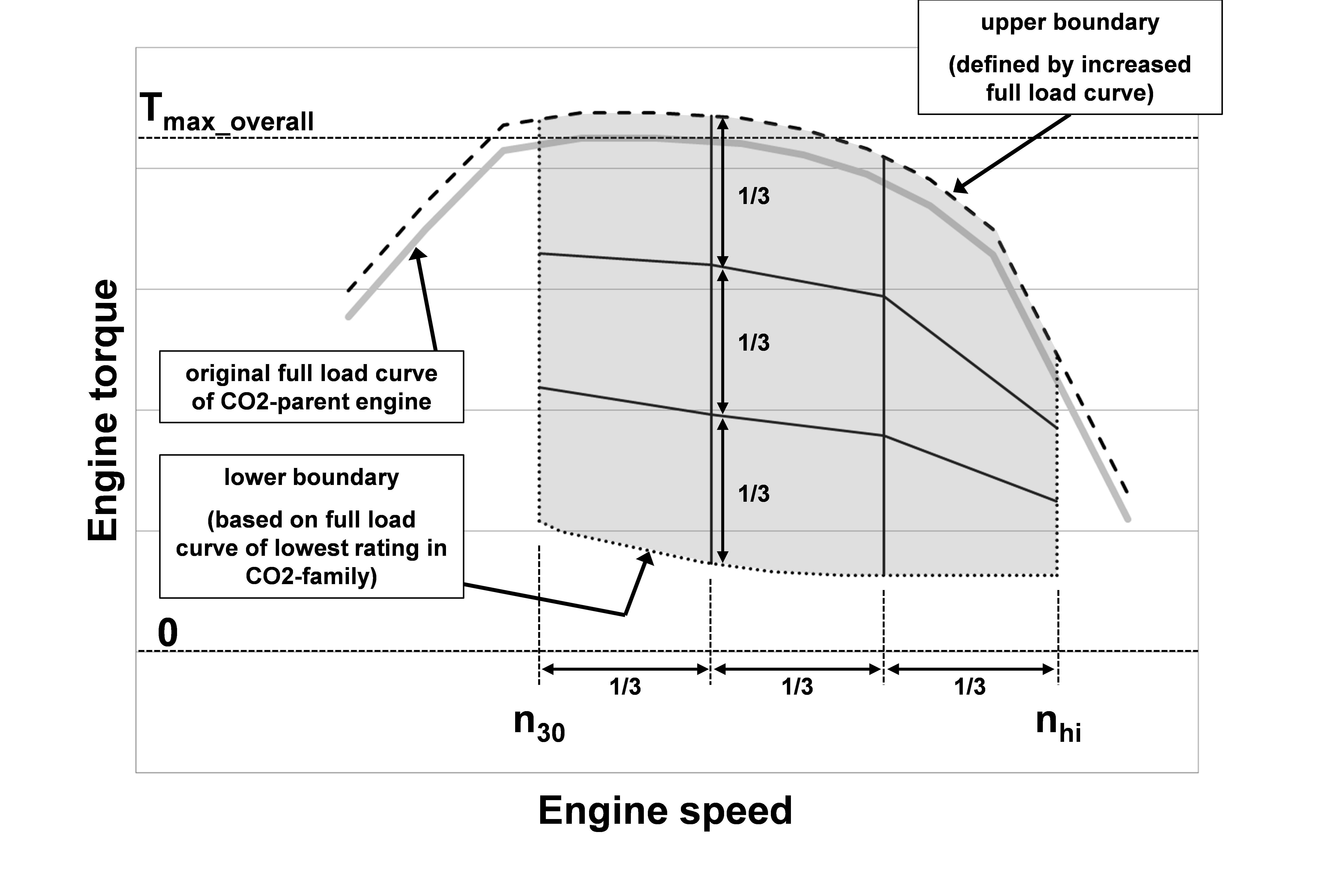 Eur Lex C20177937 En Process Flow Diagram Ts 16949 43563calculation Of Specific Mass Emissions