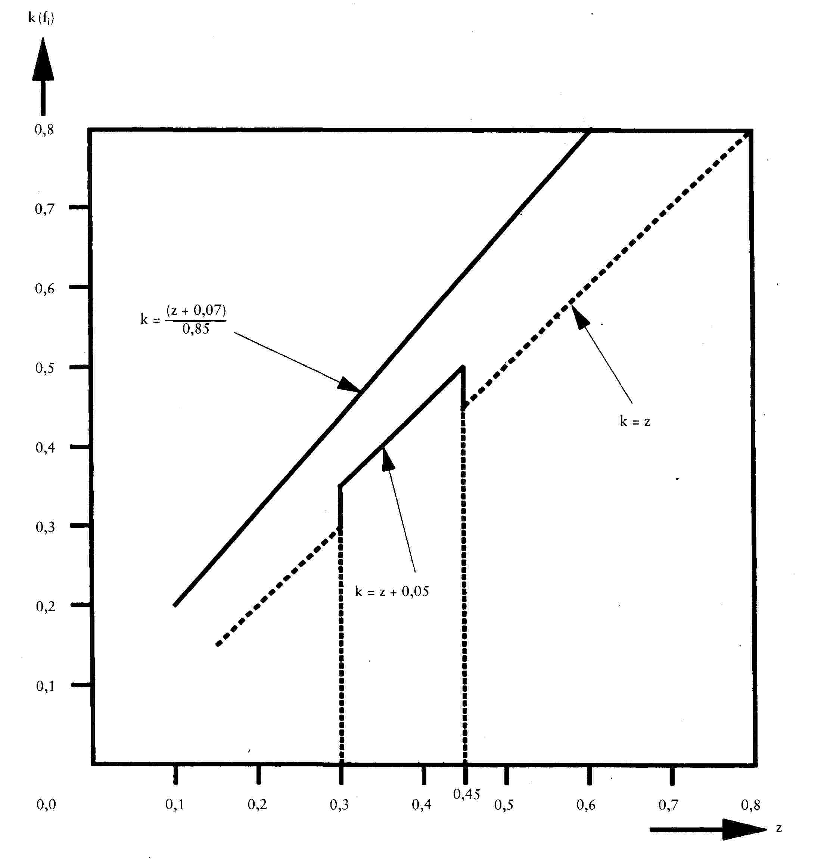 Berühmt Fahrzeugteile Diagramm Bilder - Schaltplan Serie Circuit ...