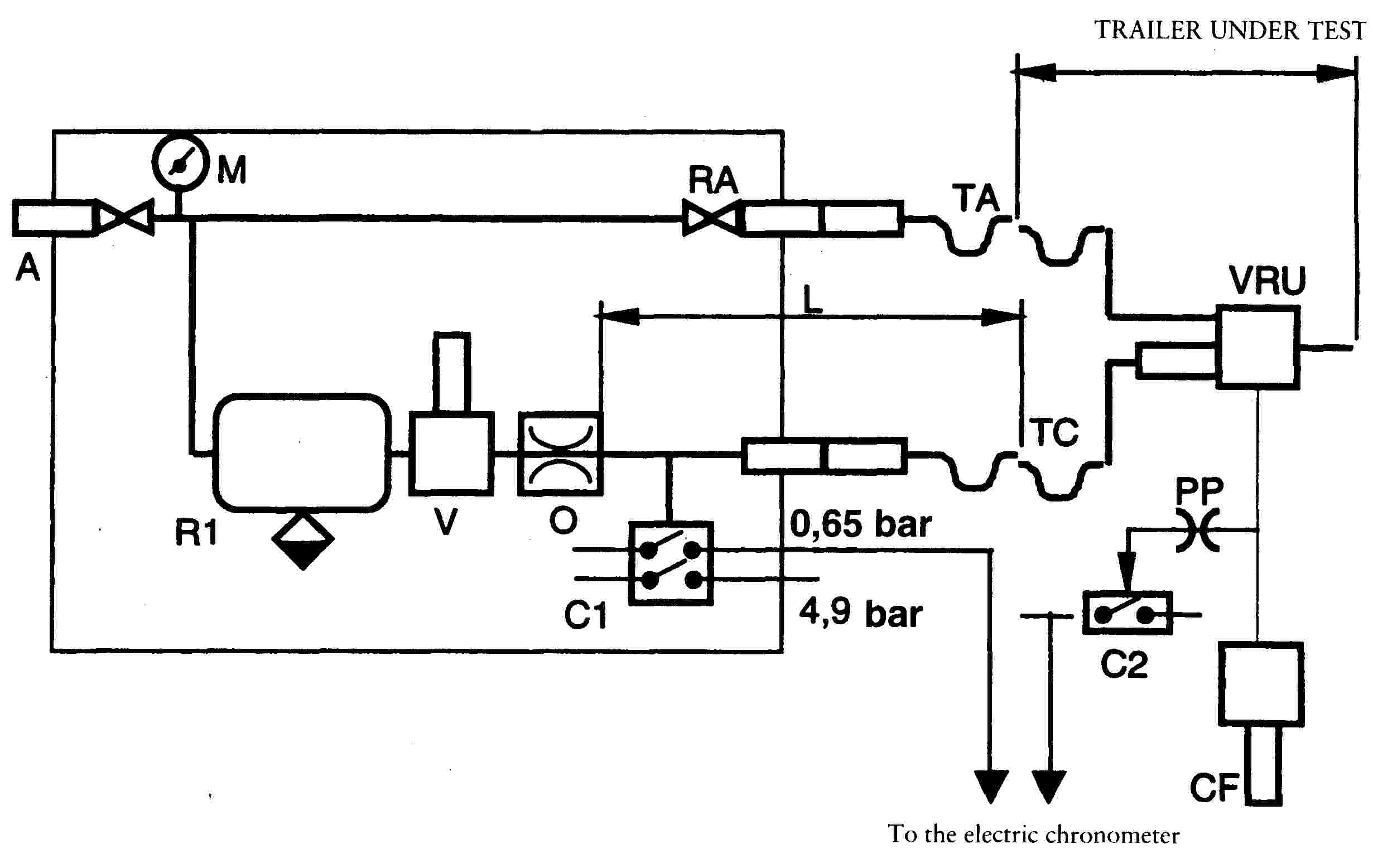 Eur Lex 01971l0320 20070101 En J 380 Circuit Board Wiring Diagram A Supply Connection With Shut Off Valve
