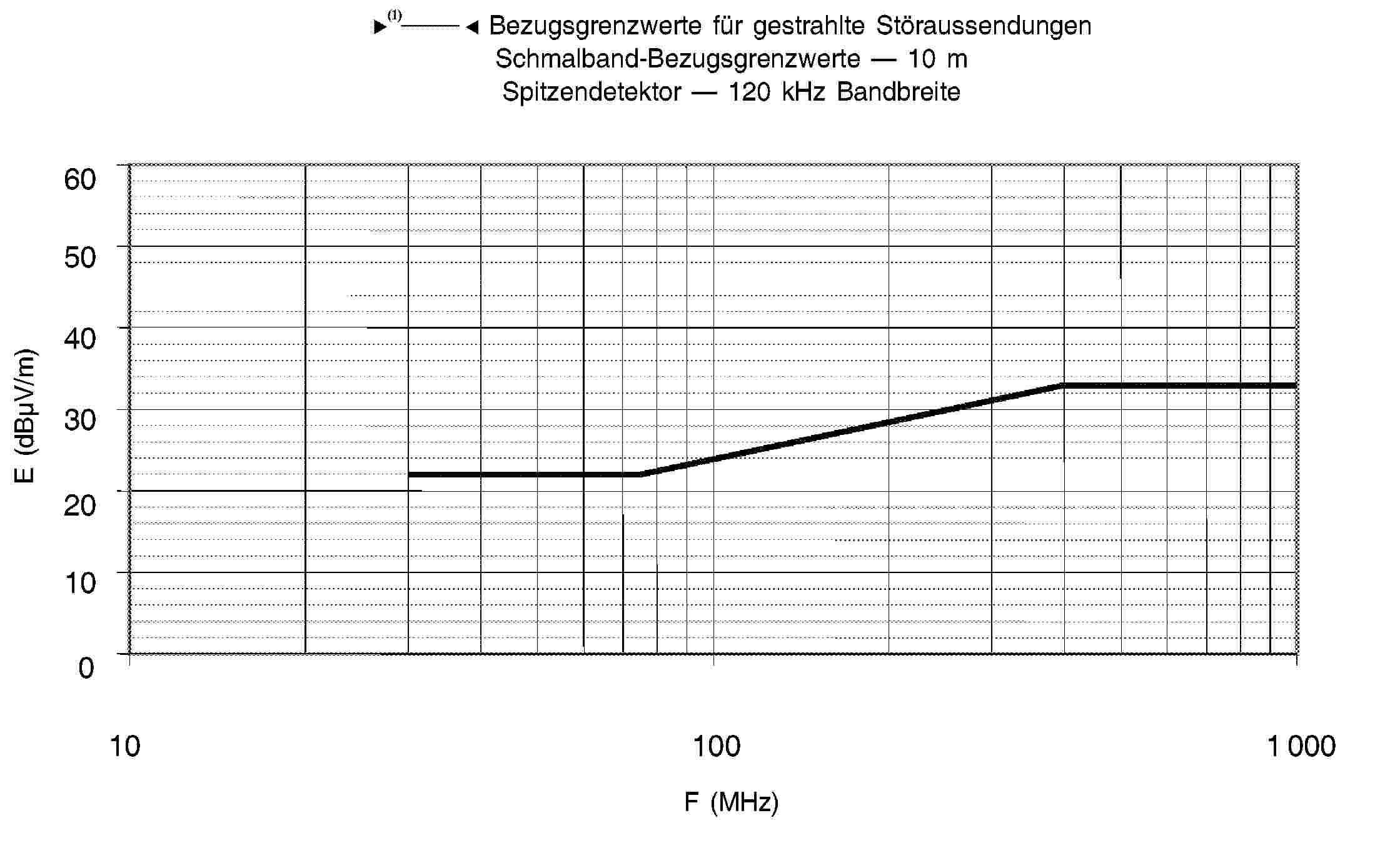 Großartig Grundlagen Der Elektrischen Fahrzeugverkabelung Ideen ...