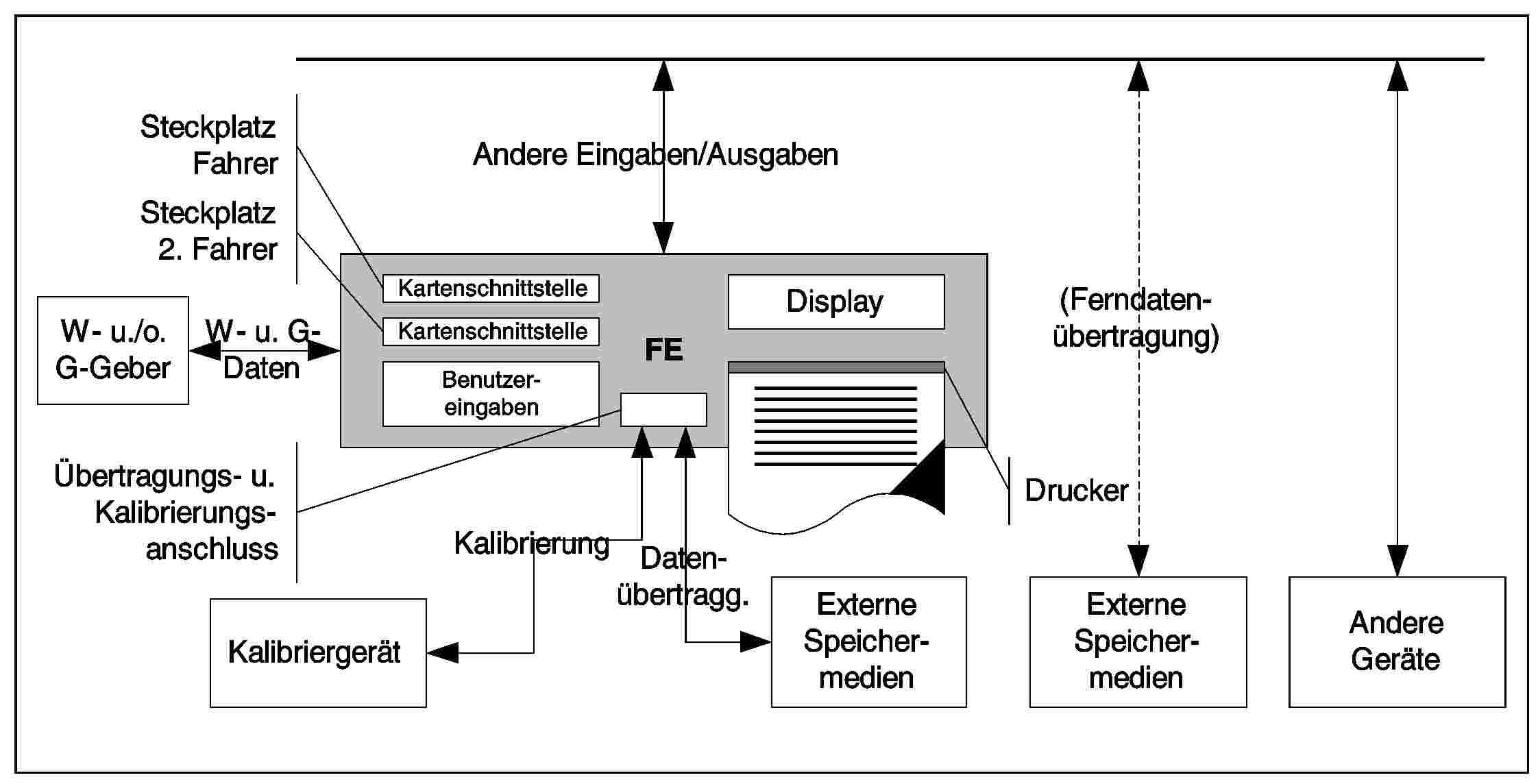 Berühmt Digitale Medien Fortsetzen Probe Zeitgenössisch - Entry ...