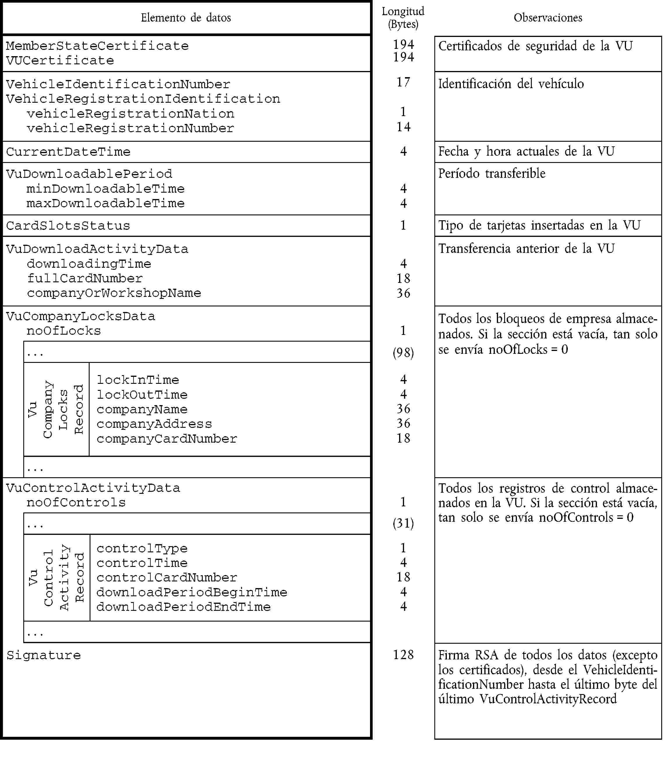 EUR-Lex - 01985R3821-20121001 - EN - EUR-Lex