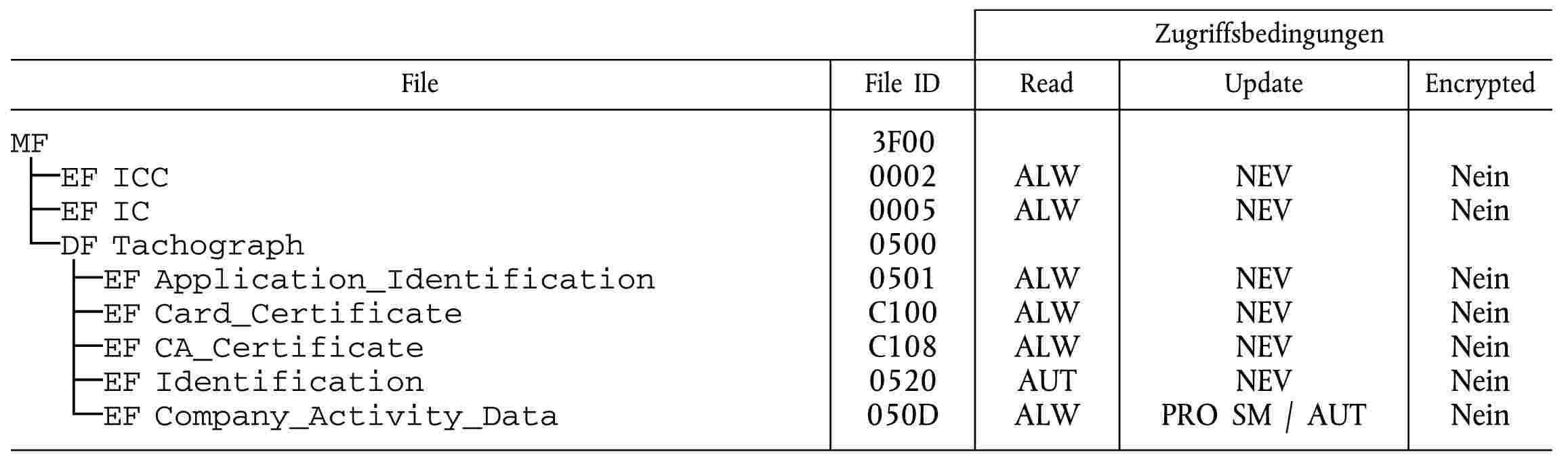 4X P7-F Sicherung thermisch 2A 150°C AUPO