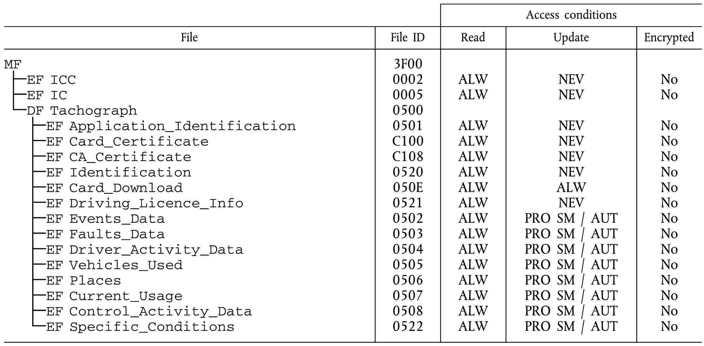 worksheet Heating Curve Worksheet Answers sfp heating curves worksheet answers printable blog eur lex 01985r3821 20141101 en answers