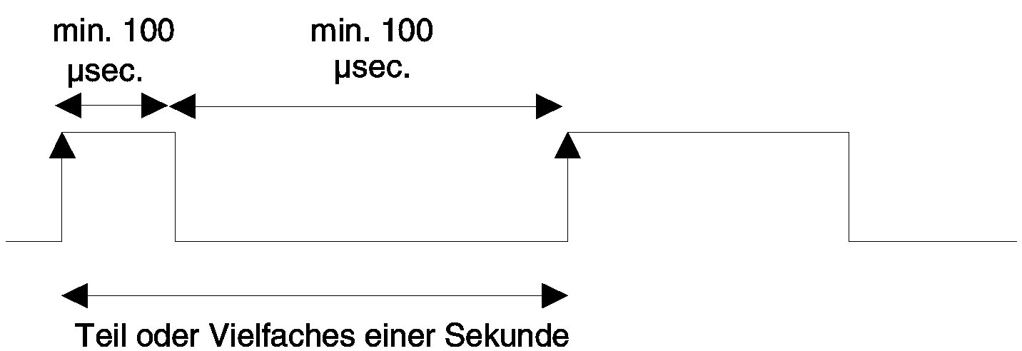 EUR-Lex - 01985R3821-20160222 - EN - EUR-Lex