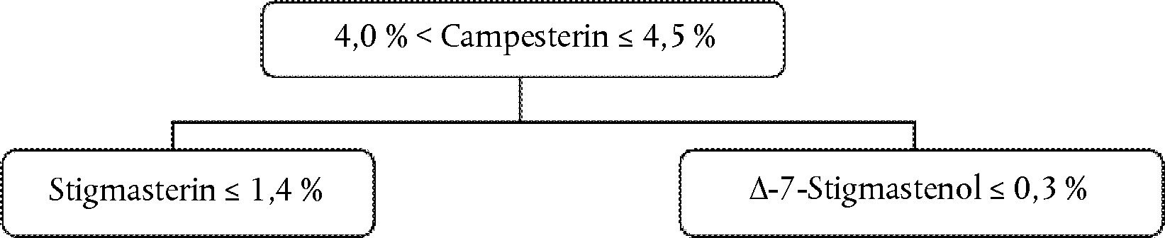 Schön 3Klasse In Mathe Fraktionen Einer Tabelle Frei Ideen ...