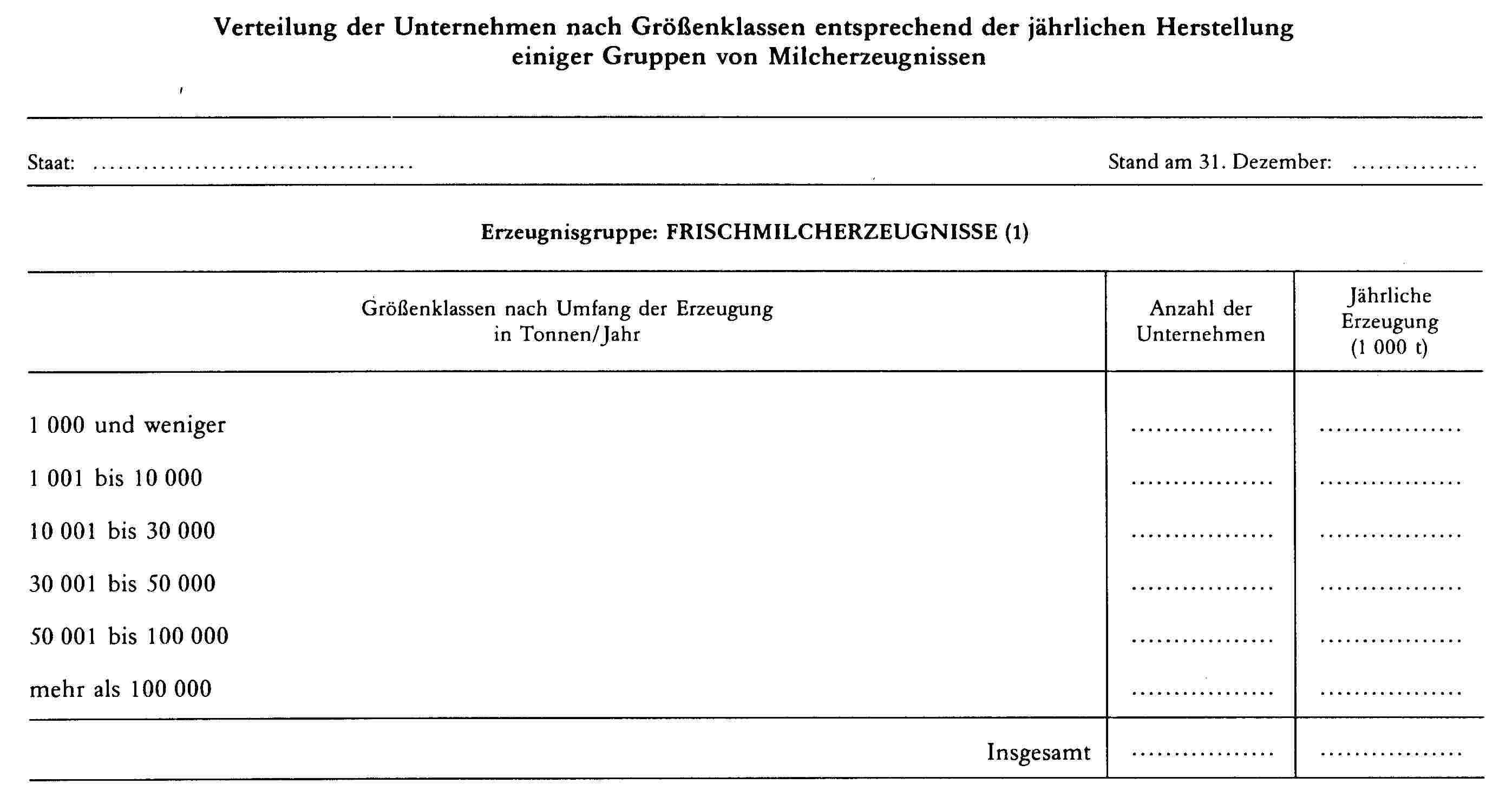 EUR-Lex - 01997D0080-20050407 - EN - EUR-Lex