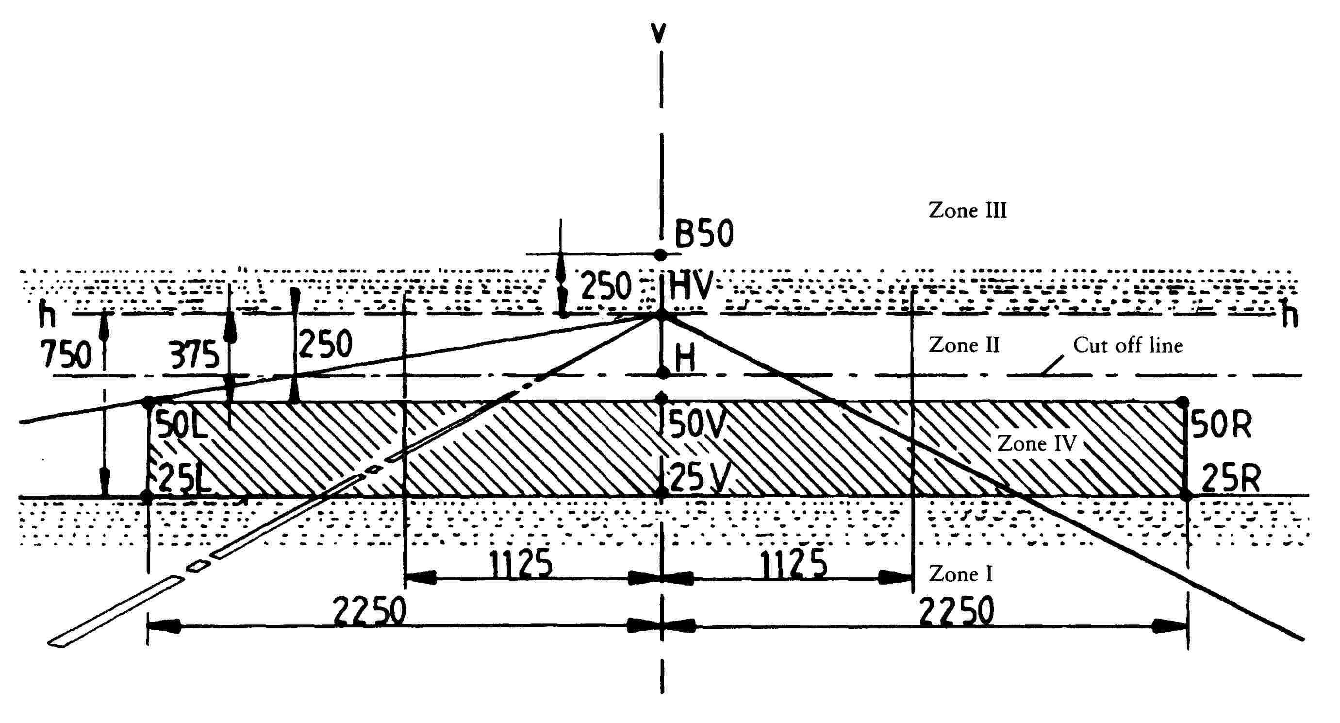 Eur Lex 01997l0024 20060908 En The 25l Motor Data Sensor Heating Oxygen Circuit Diagram Of Dimensions In Mm For A Distance 25 M