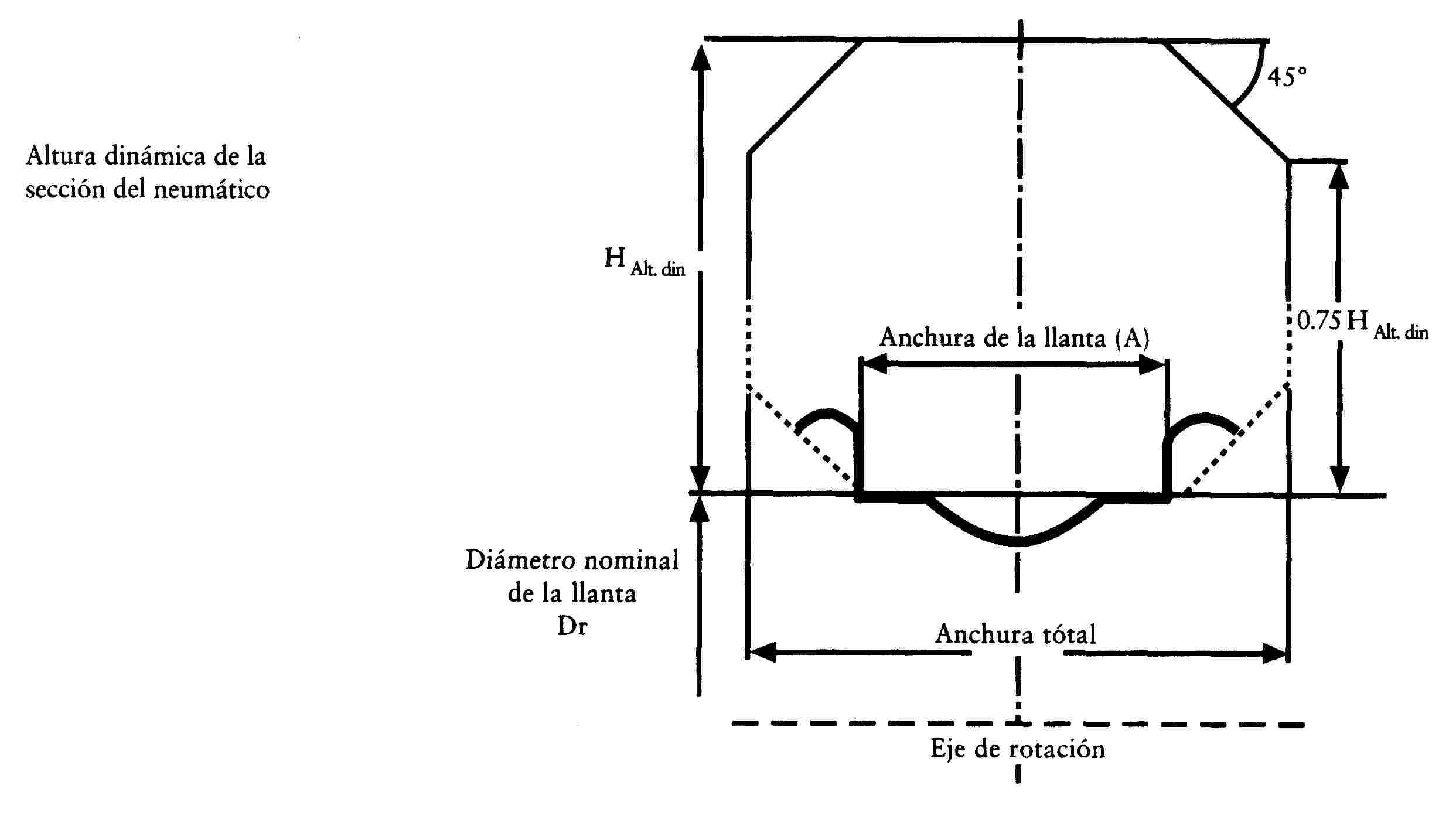 Circuito Neumatico Basico : Eur lex 01997l0024 20131211 en eur lex