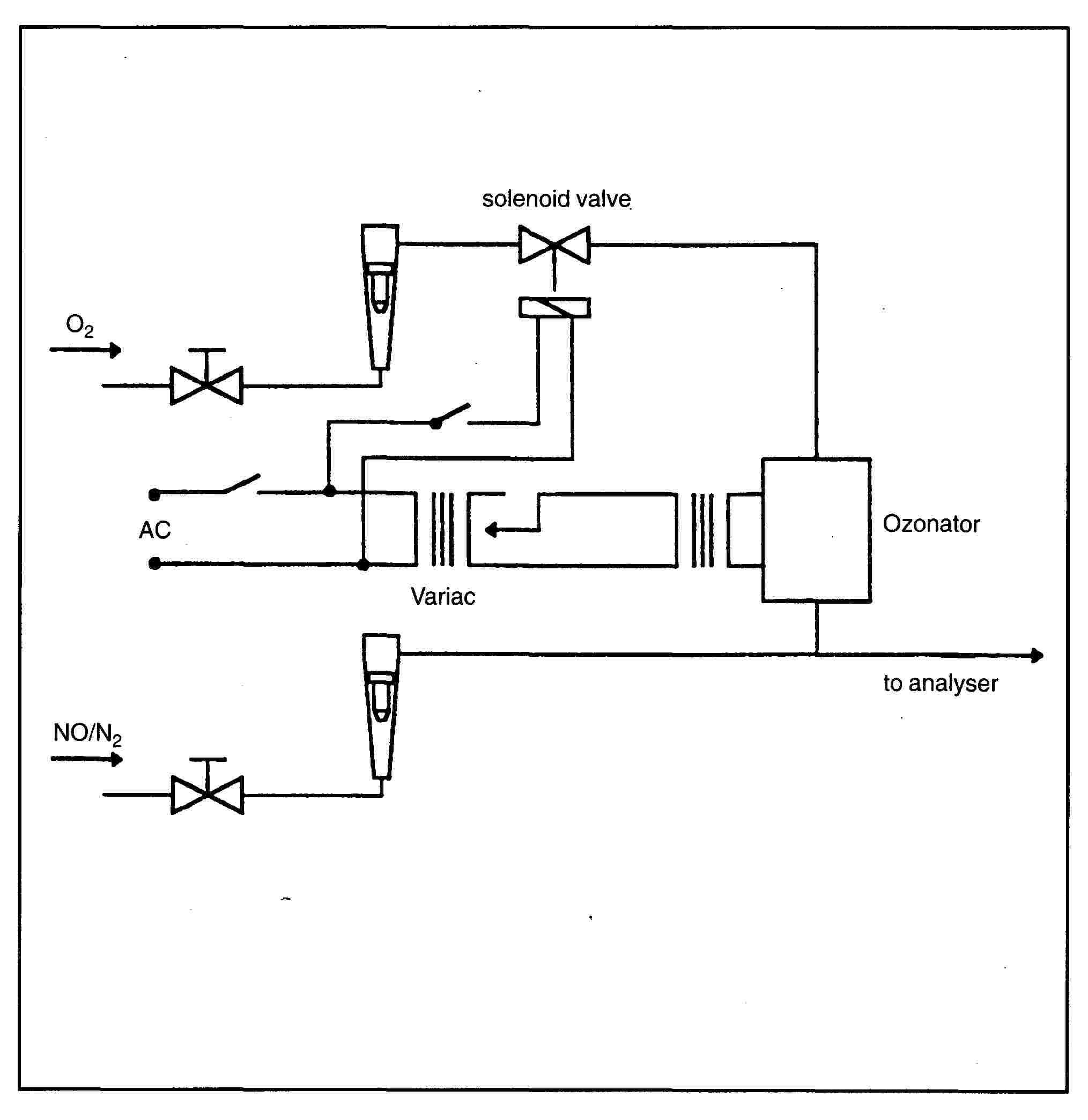 Eur Lex 01997l0068 20130110 En Cat 963 Engine Wiring Diagram Figure 1 Schematic Of No2 Converter Efficiency Device