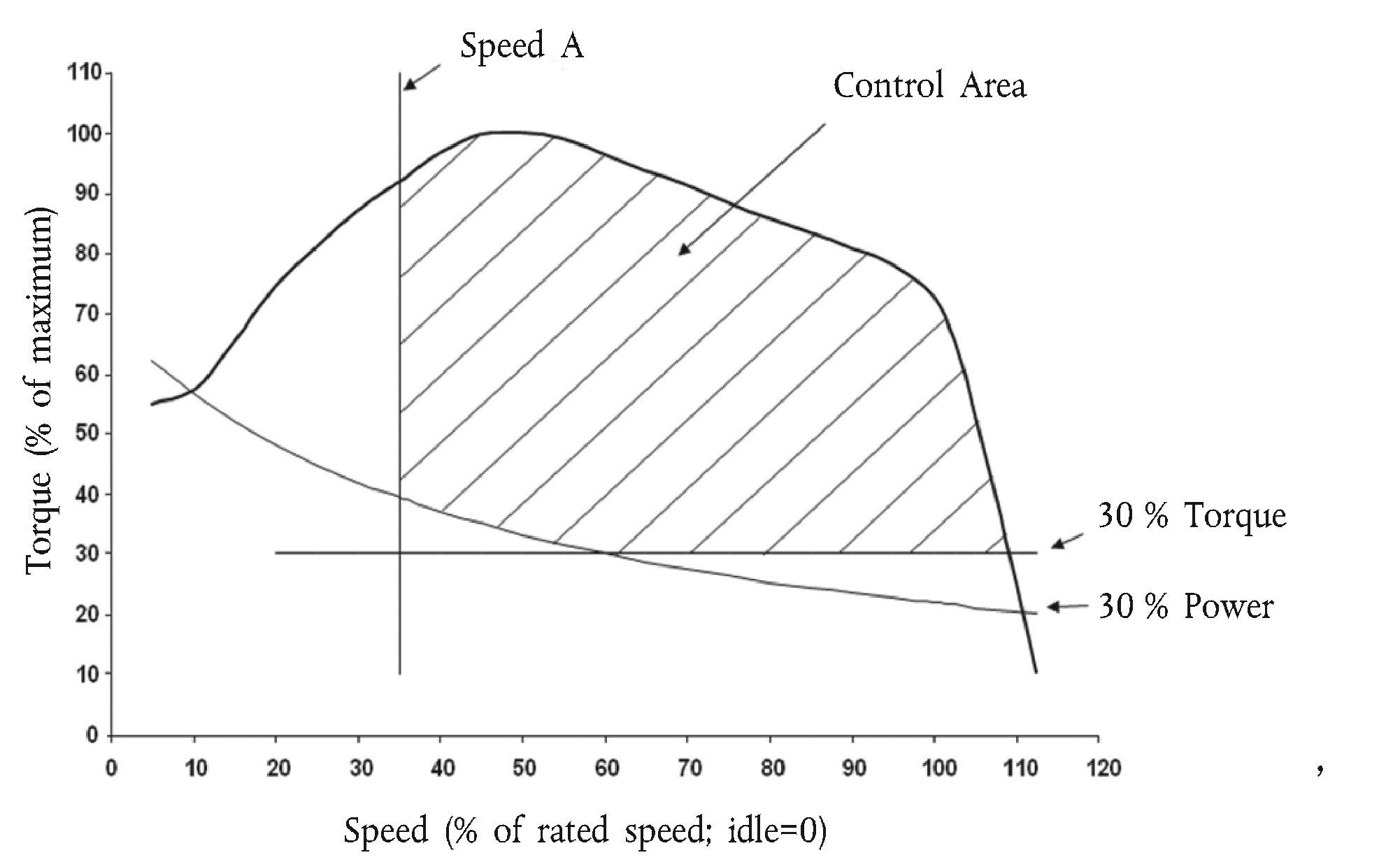 Eur Lex 01997l0068 20161006 En Tow Run Switch Here Is A Wiring Diagram For 48 Volt Regen Club Car Image