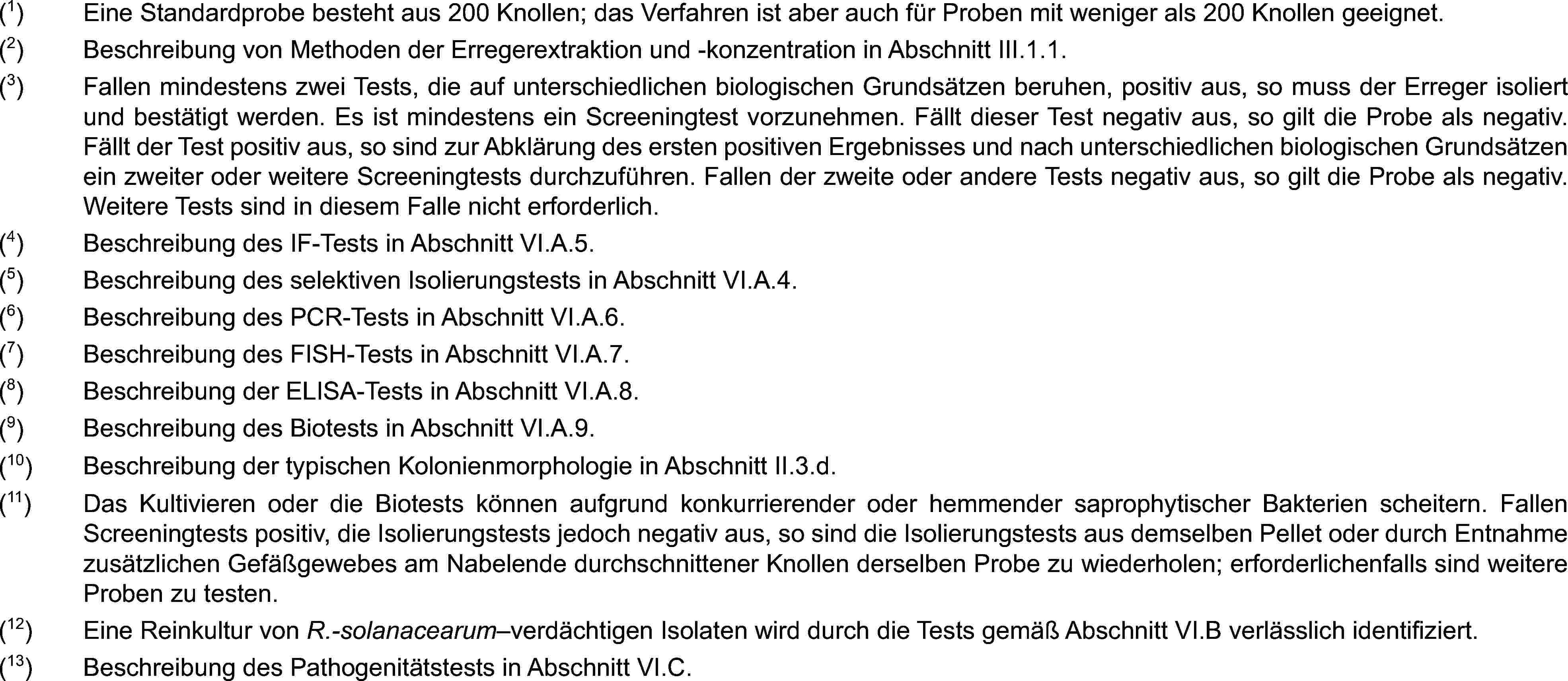 EUR-Lex - 01998L0057-20060730 - EN - EUR-Lex
