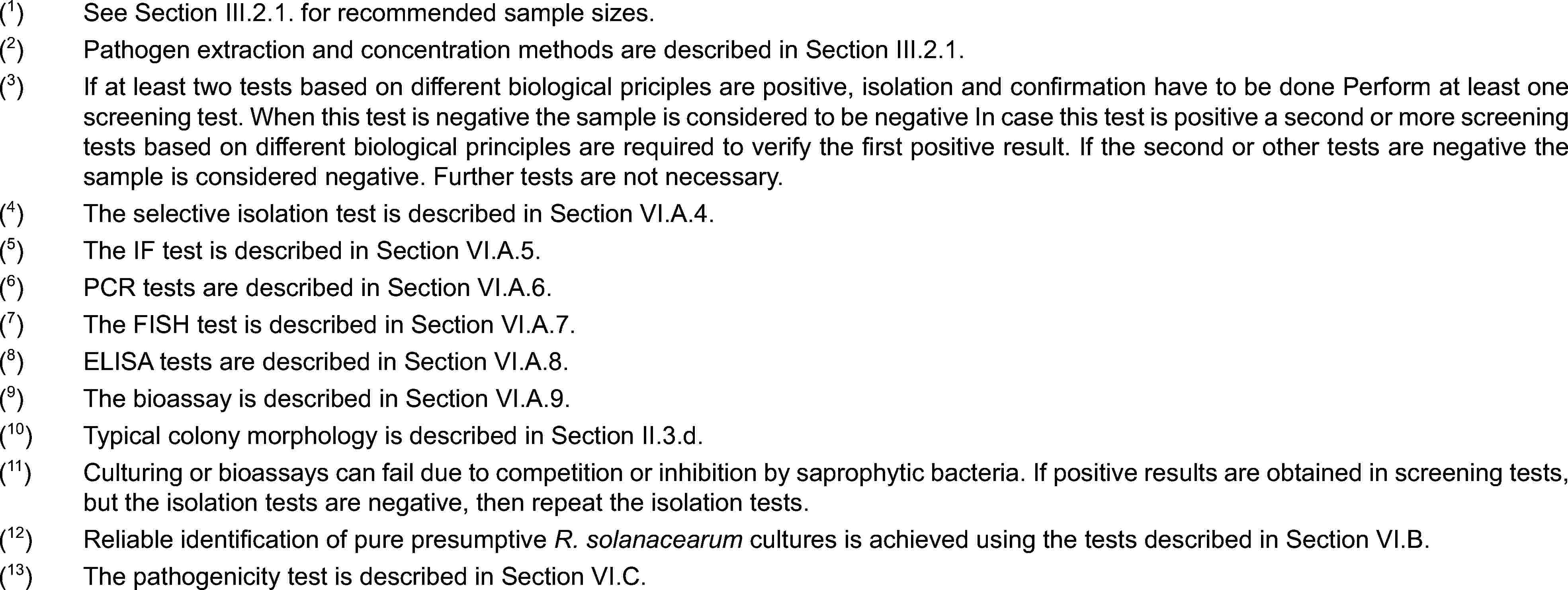 (1)See Section III.2.1. for recommended sample sizes.(2)Pathogen extraction and concentration methods are described in Section III.2.1.(3)If at least two tests based on different biological priciples are positive, isolation and confirmation have to be done Perform at least one screening test. When this test is negative the sample is considered to be negative In case this test is positive a second or more screening tests based on different biological principles are required to verify the first positive result. If the second or other tests are negative the sample is considered negative. Further tests are not necessary.(4)The selective isolation test is described in Section VI.A.4.(5)The IF test is described in Section VI.A.5.(6)PCR tests are described in Section VI.A.6.(7)The FISH test is described in Section VI.A.7.(8)ELISA tests are described in Section VI.A.8.(9)The bioassay is described in Section VI.A.9.(10)Typical colony morphology is described in Section II.3.d.(11)Culturing or bioassays can fail due to competition or inhibition by saprophytic bacteria. If positive results are obtained in screening tests, but the isolation tests are negative, then repeat the isolation tests.(12)Reliable identification of pure presumptive R. solanacearum cultures is achieved using the tests described in Section VI.B.(13)The pathogenicity test is described in Section VI.C.