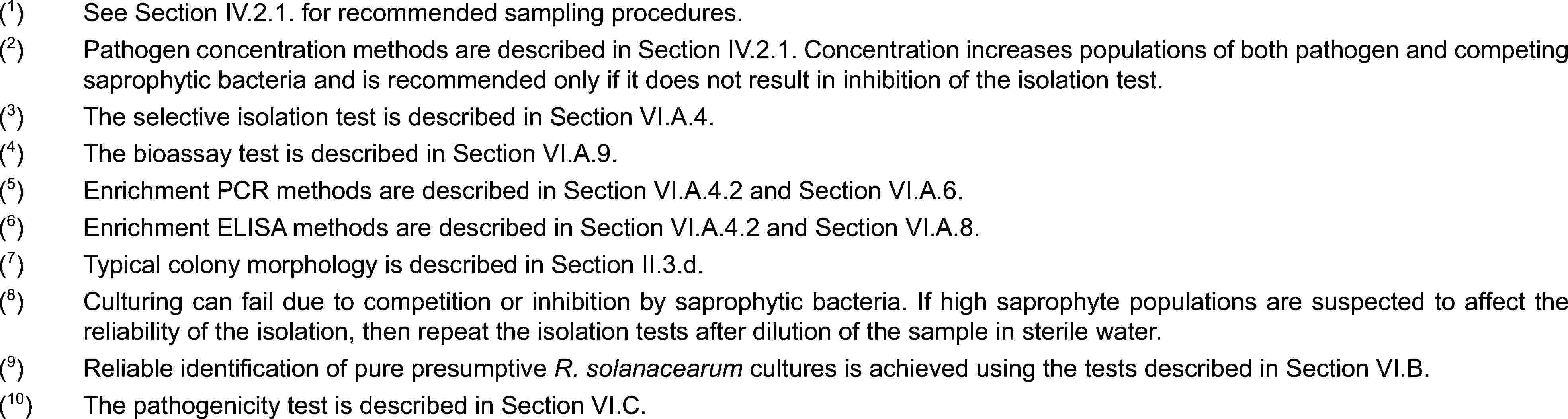 (1)See Section IV.2.1. for recommended sampling procedures.(2)Pathogen concentration methods are described in Section IV.2.1. Concentration increases populations of both pathogen and competing saprophytic bacteria and is recommended only if it does not result in inhibition of the isolation test.(3)The selective isolation test is described in Section VI.A.4.(4)The bioassay test is described in Section VI.A.9.(5)Enrichment PCR methods are described in Section VI.A.4.2 and Section VI.A.6.(6)Enrichment ELISA methods are described in Section VI.A.4.2 and Section VI.A.8.(7)Typical colony morphology is described in Section II.3.d.(8)Culturing can fail due to competition or inhibition by saprophytic bacteria. If high saprophyte populations are suspected to affect the reliability of the isolation, then repeat the isolation tests after dilution of the sample in sterile water.(9)Reliable identification of pure presumptive R. solanacearum cultures is achieved using the tests described in Section VI.B.(10)The pathogenicity test is described in Section VI.C.