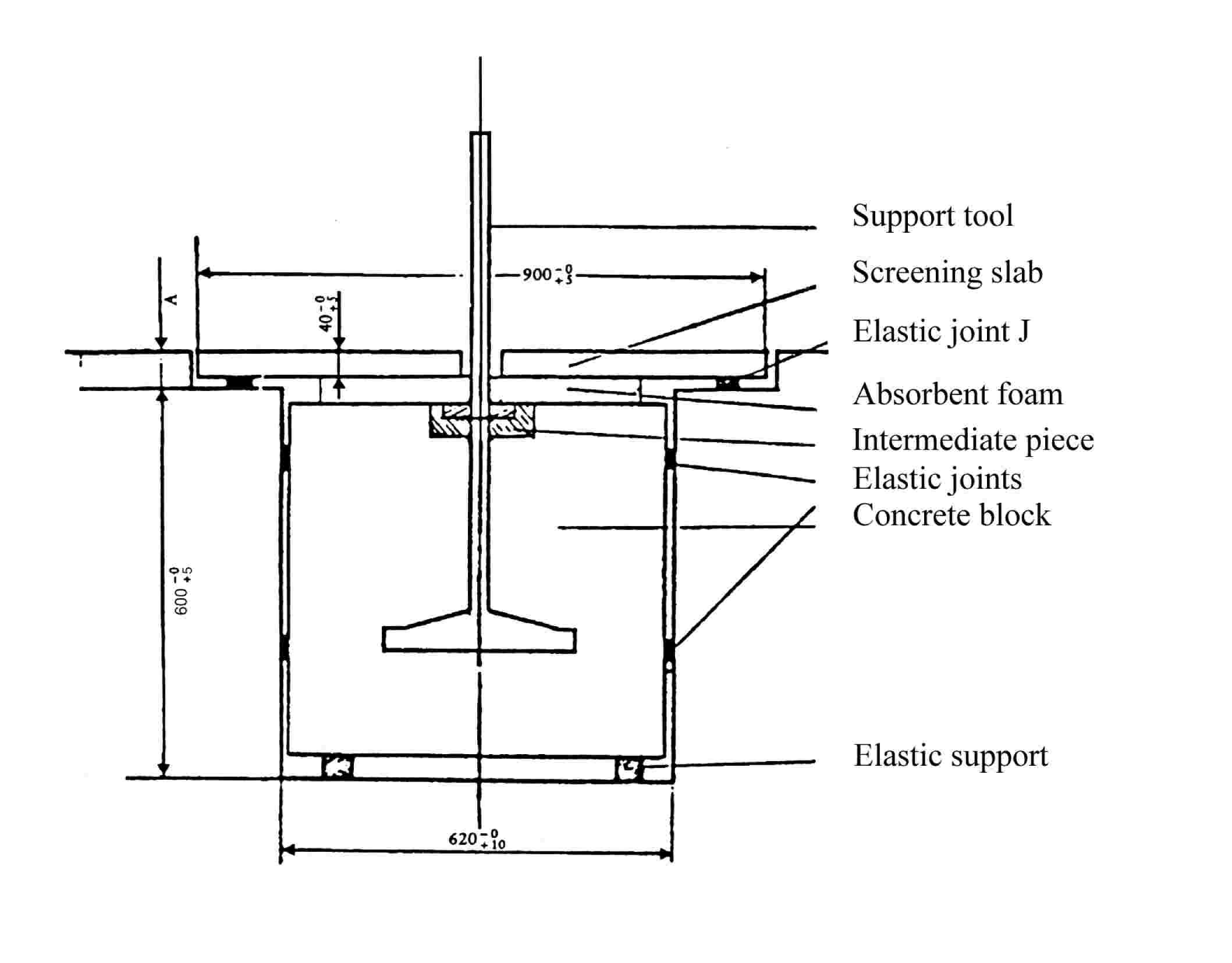 Eur Lex 02000l0014 20051227 En Smallest Welding Machine Diagram Image