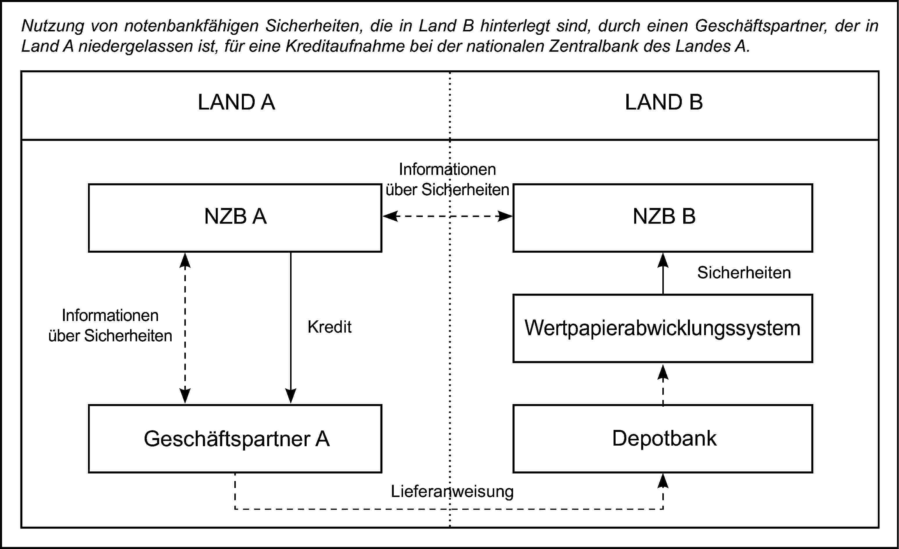 EUR-Lex - 02000X0776-20070101 - EN - EUR-Lex