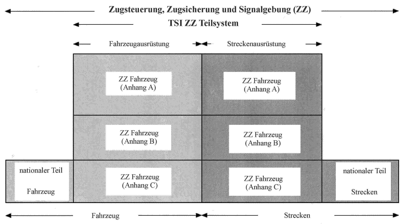 Erfreut überweisung Bestätigung Betrug Ideen - Die Besten ...