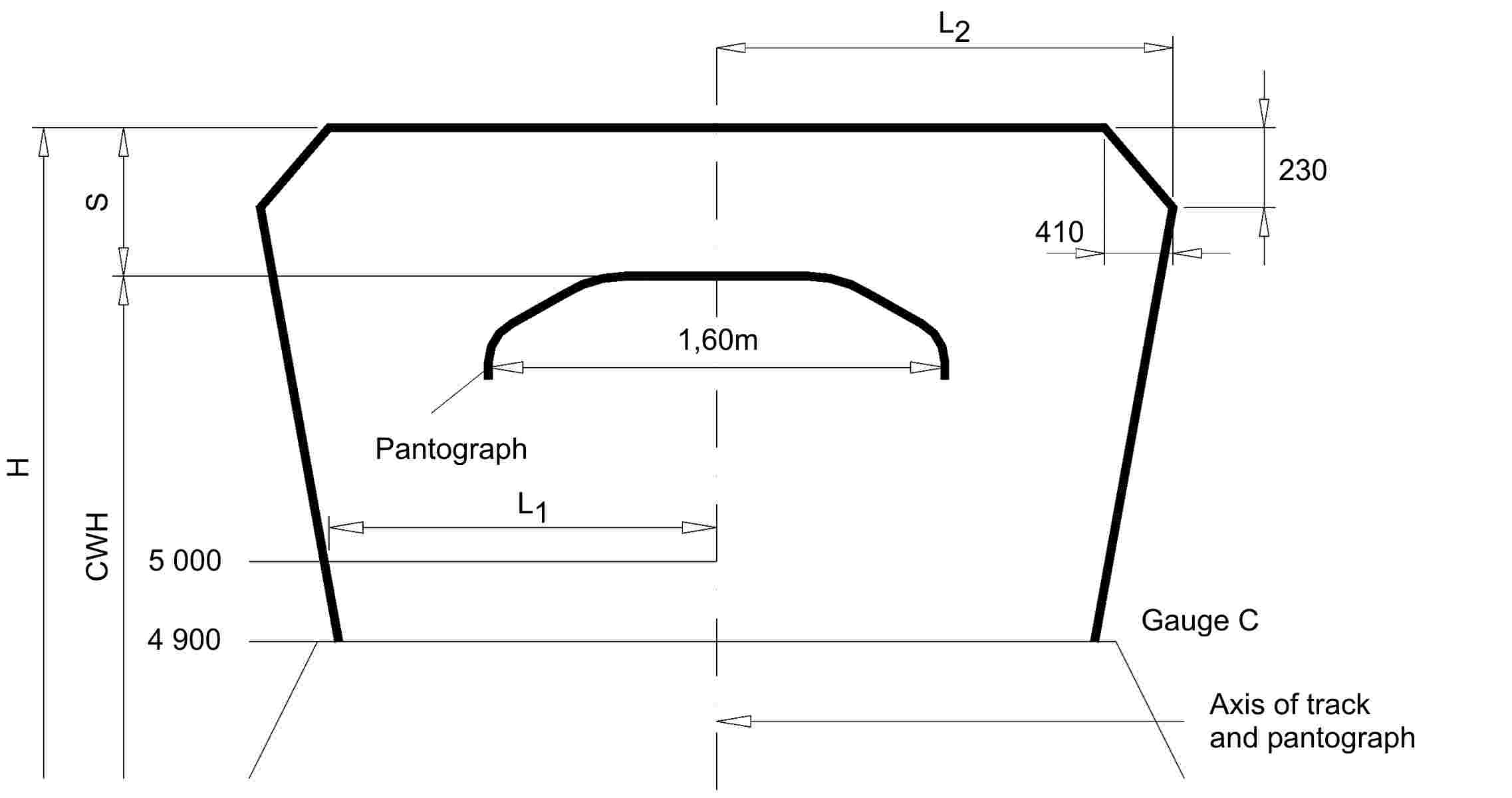 Eur Lex 02002d0733 20081001 En Here Are The Diagrams For Intermediate Switches Marked With L1 L2 Table H3 Shows As An Example Relations Between Track Radius Cant And Dimensions High Speed Lines A Of More Than 3 000
