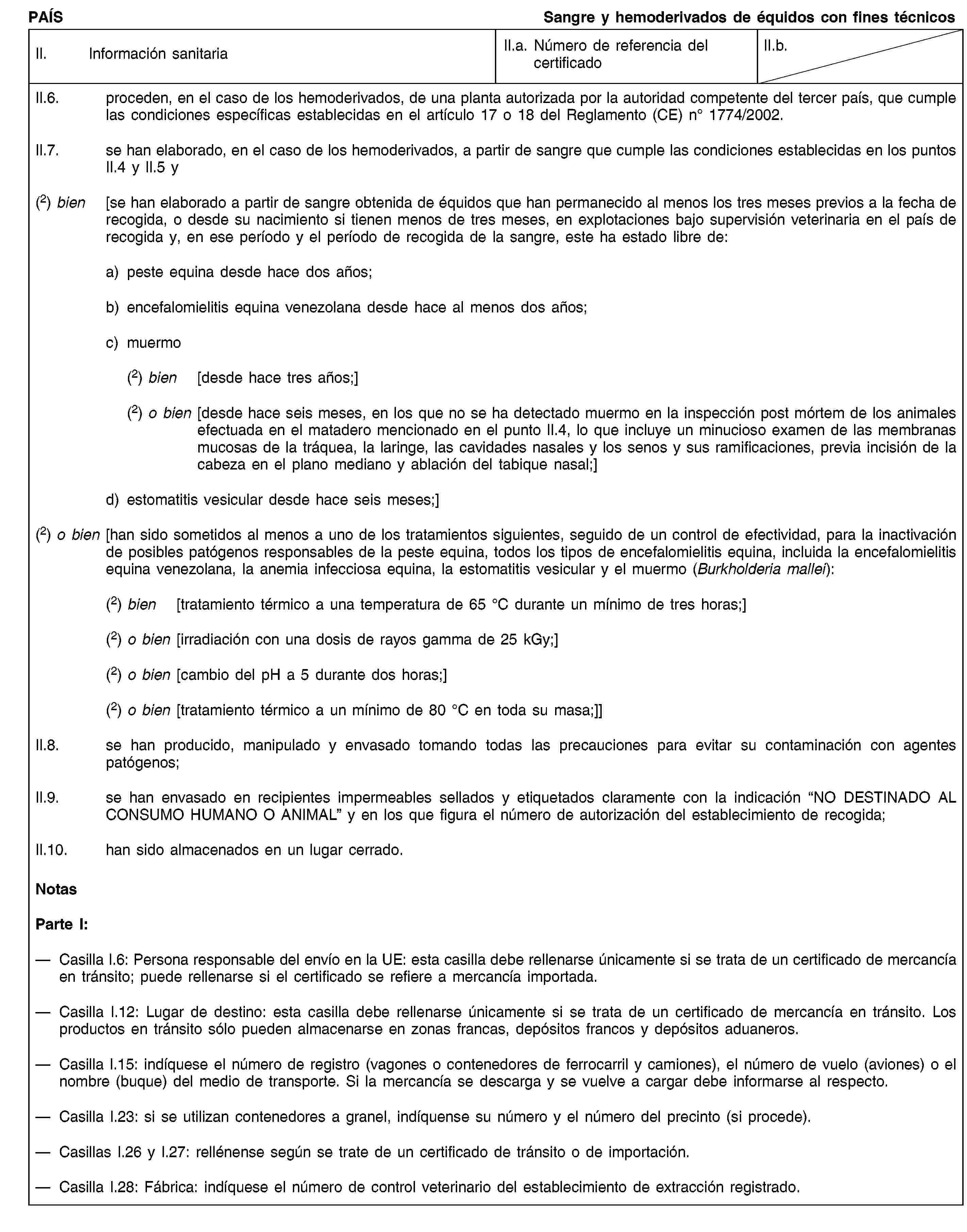 EUR-Lex - 02002R1774-20100928 - EN - EUR-Lex
