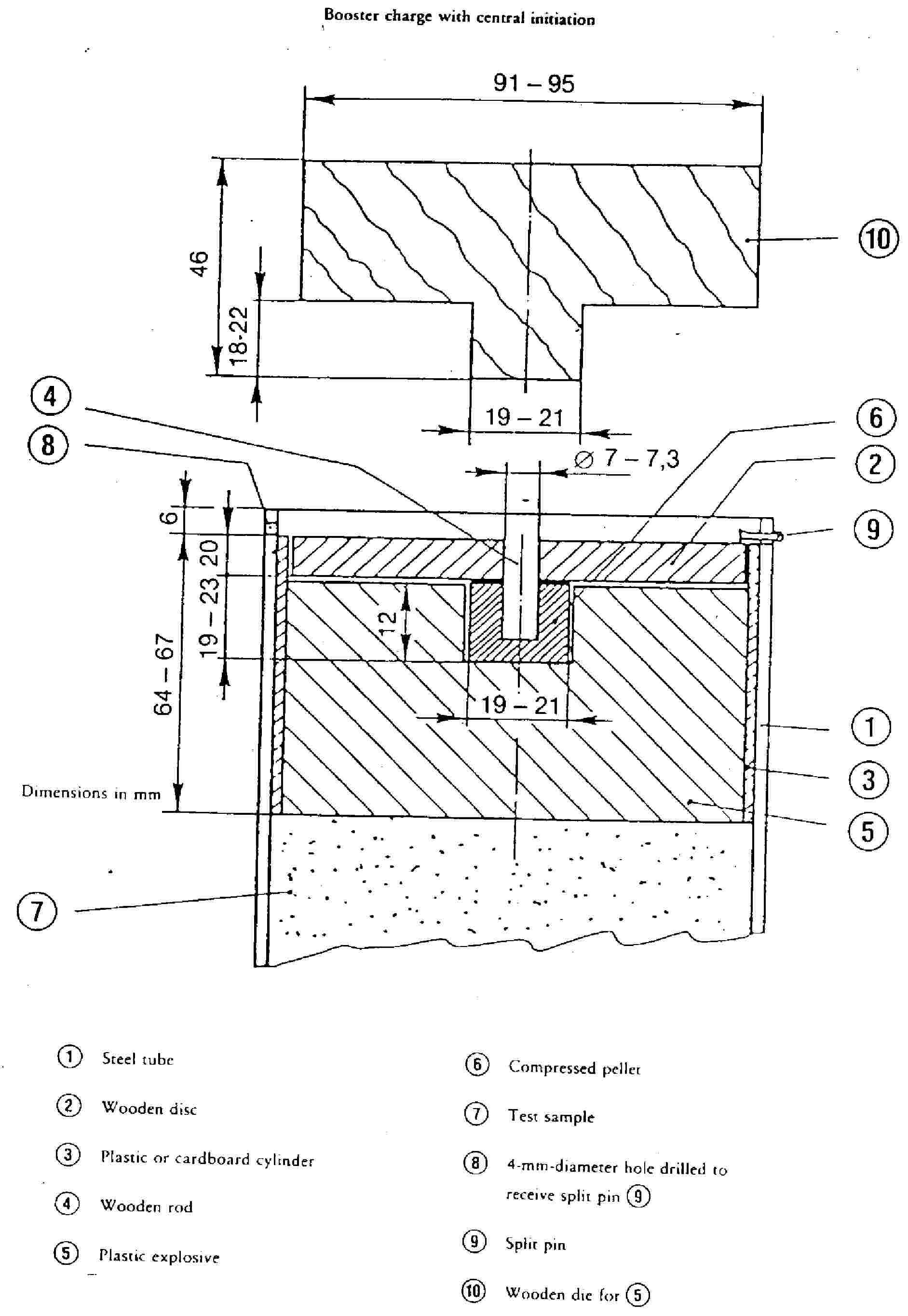 Eur Lex 02003r2003 20070312 En Yamaha Mt 03 Wiring Diagram Image