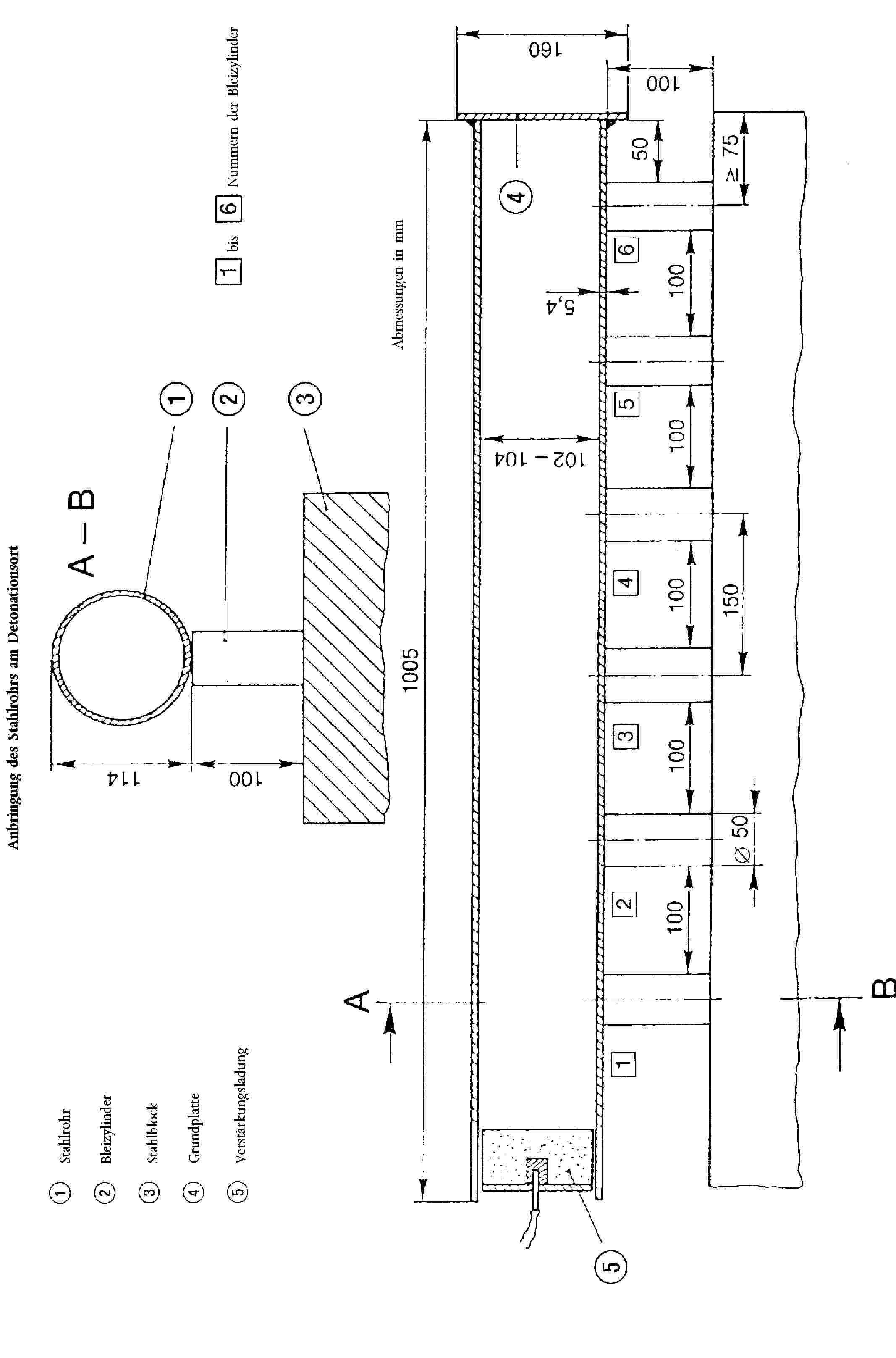 Ungewöhnlich Bestand Fortsetzen Galerie - Entry Level Resume ...