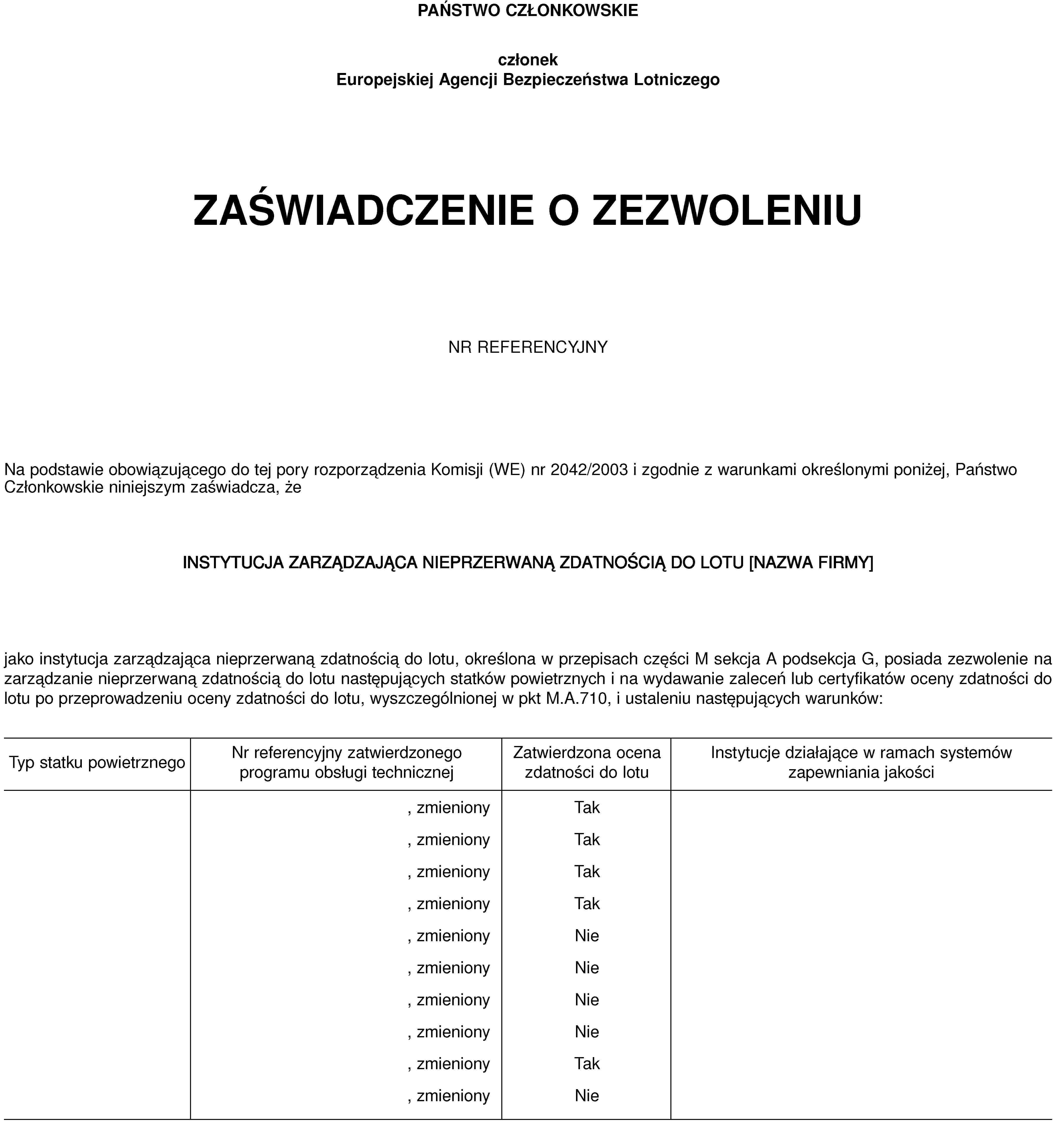 f59c0a46e6bde TEKST skonsolidowany: 32003R2042 — PL — 10.05.2006