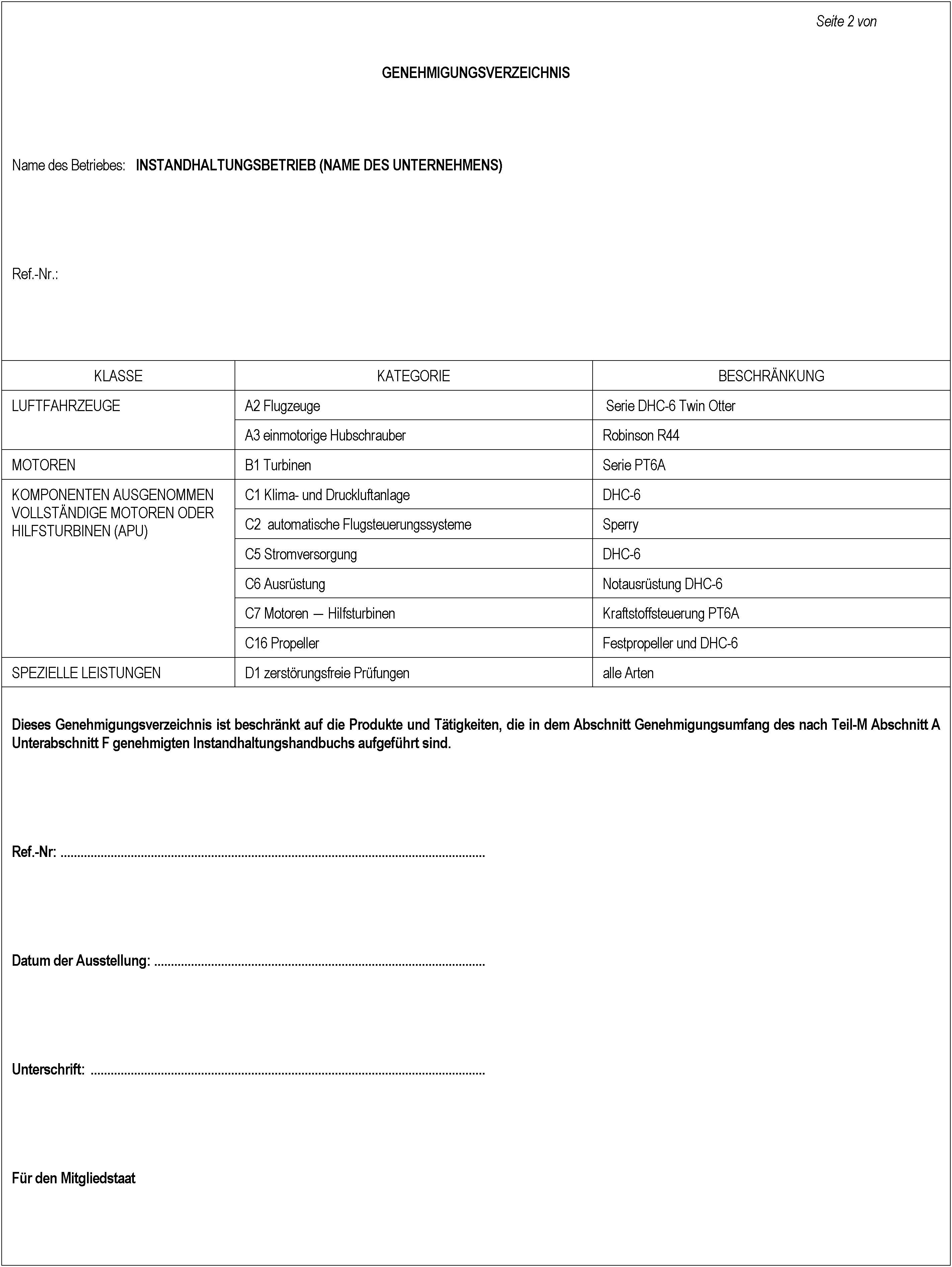 EUR-Lex - 02003R2042-20081029 - EN - EUR-Lex