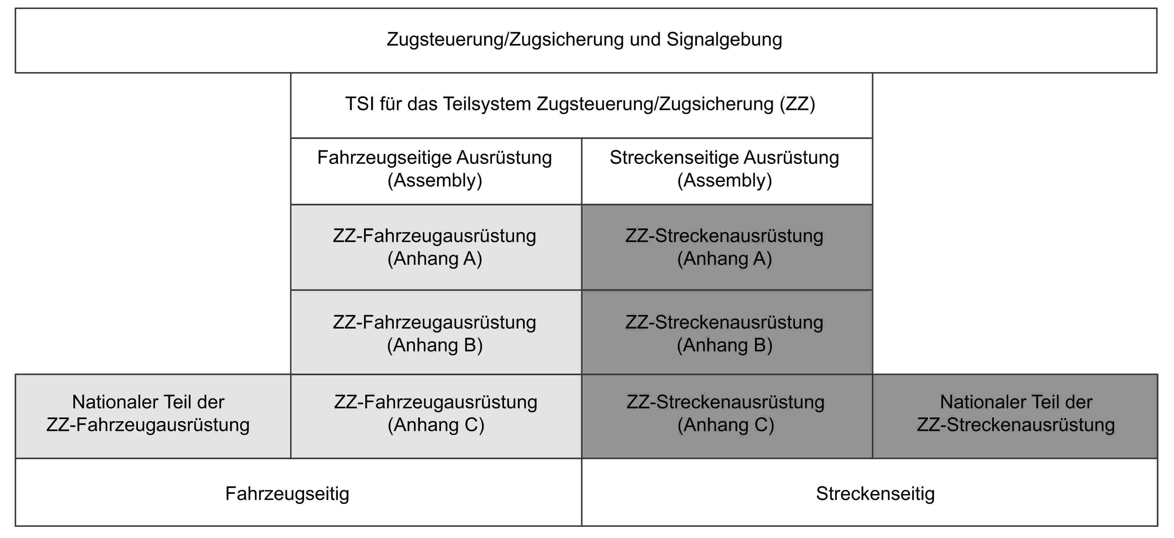 Niedlich Senior Jahrbuchseitenvorlage Bilder - Entry Level Resume ...