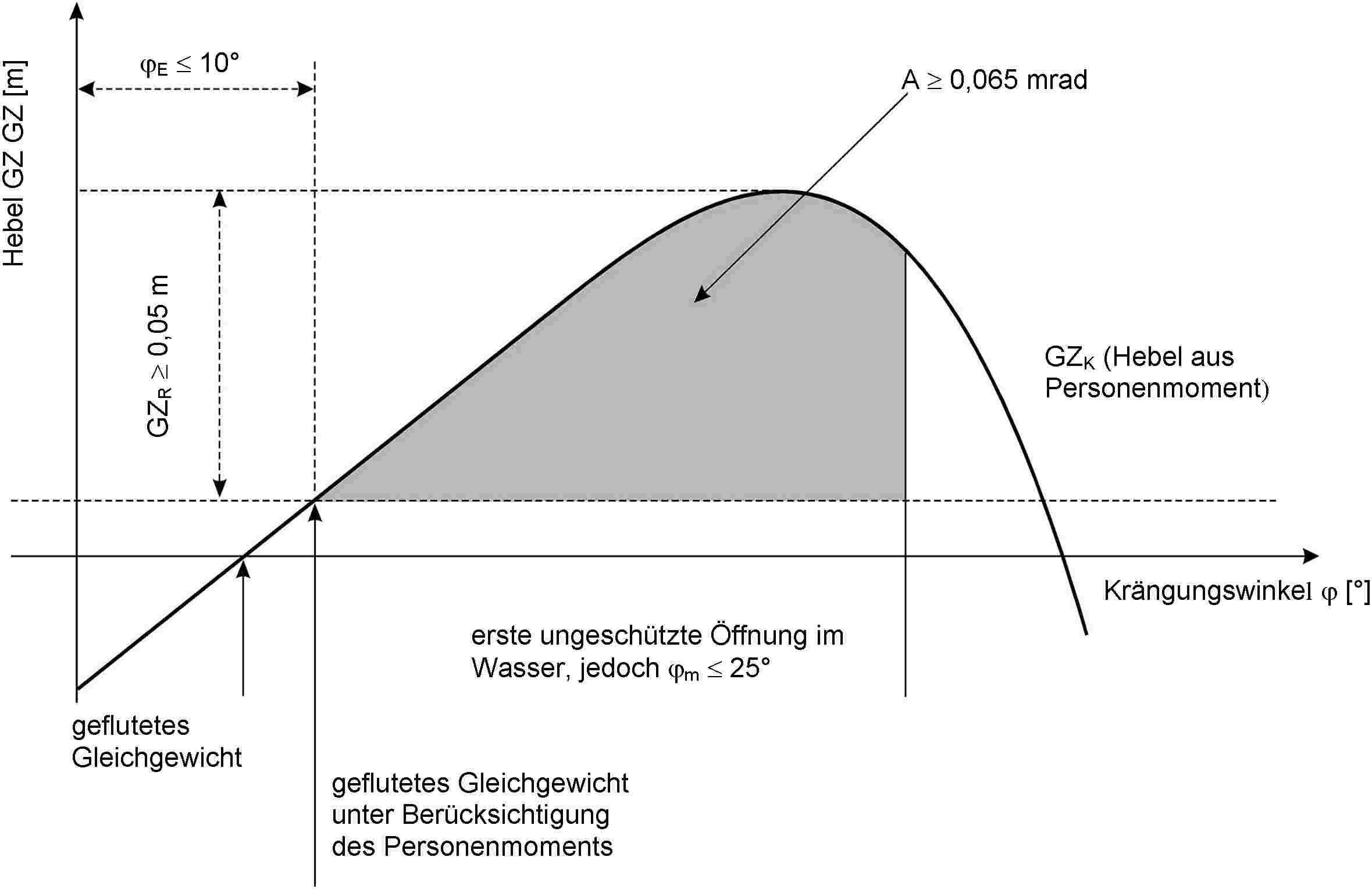 Großzügig Msd Verdrahtungsschema Ausweichen Fotos - Der Schaltplan ...