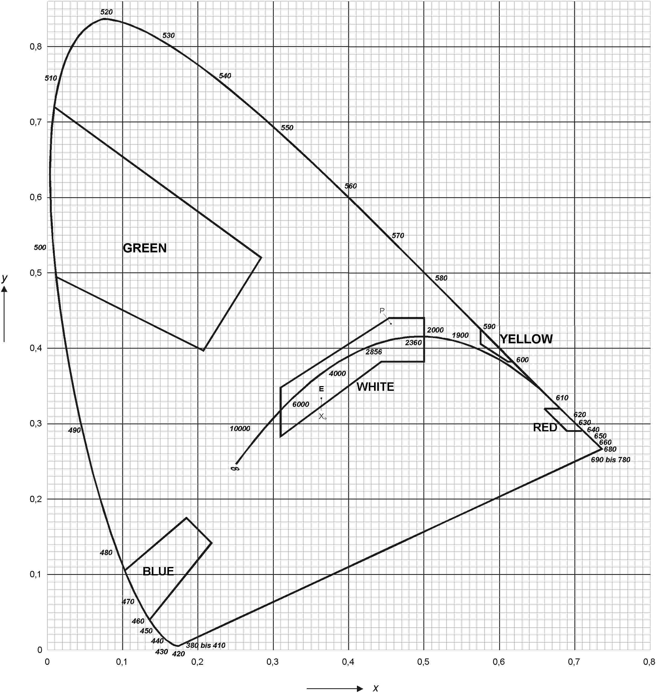 Eur Lex 02006l0087 20061230 En 2000 Correct Craft Wiring Diagram