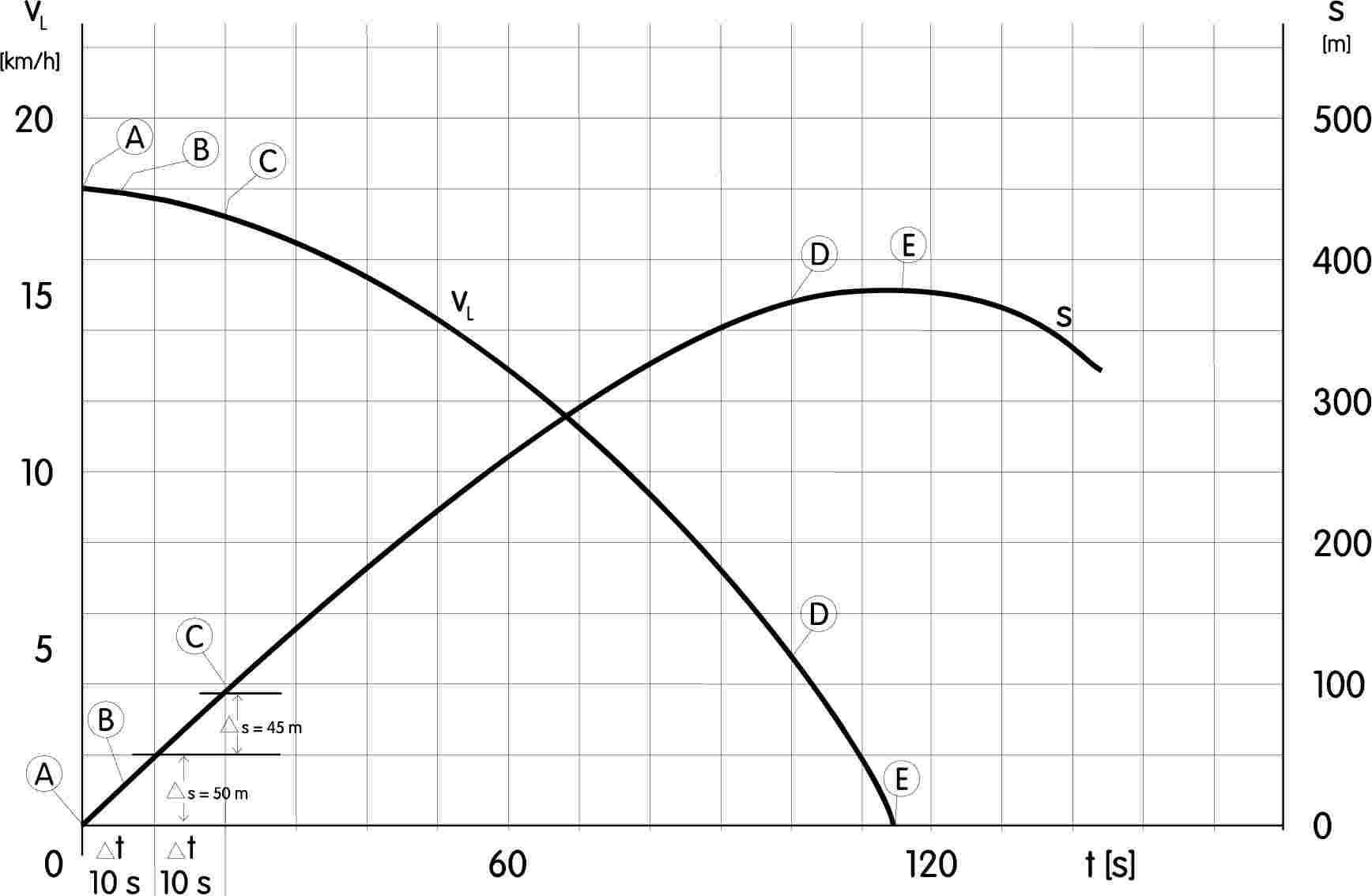 Eur Lex 02006l0087 20130701 En Bathroom Extractor Fan Wiring Diagram Furthermore Occupancy