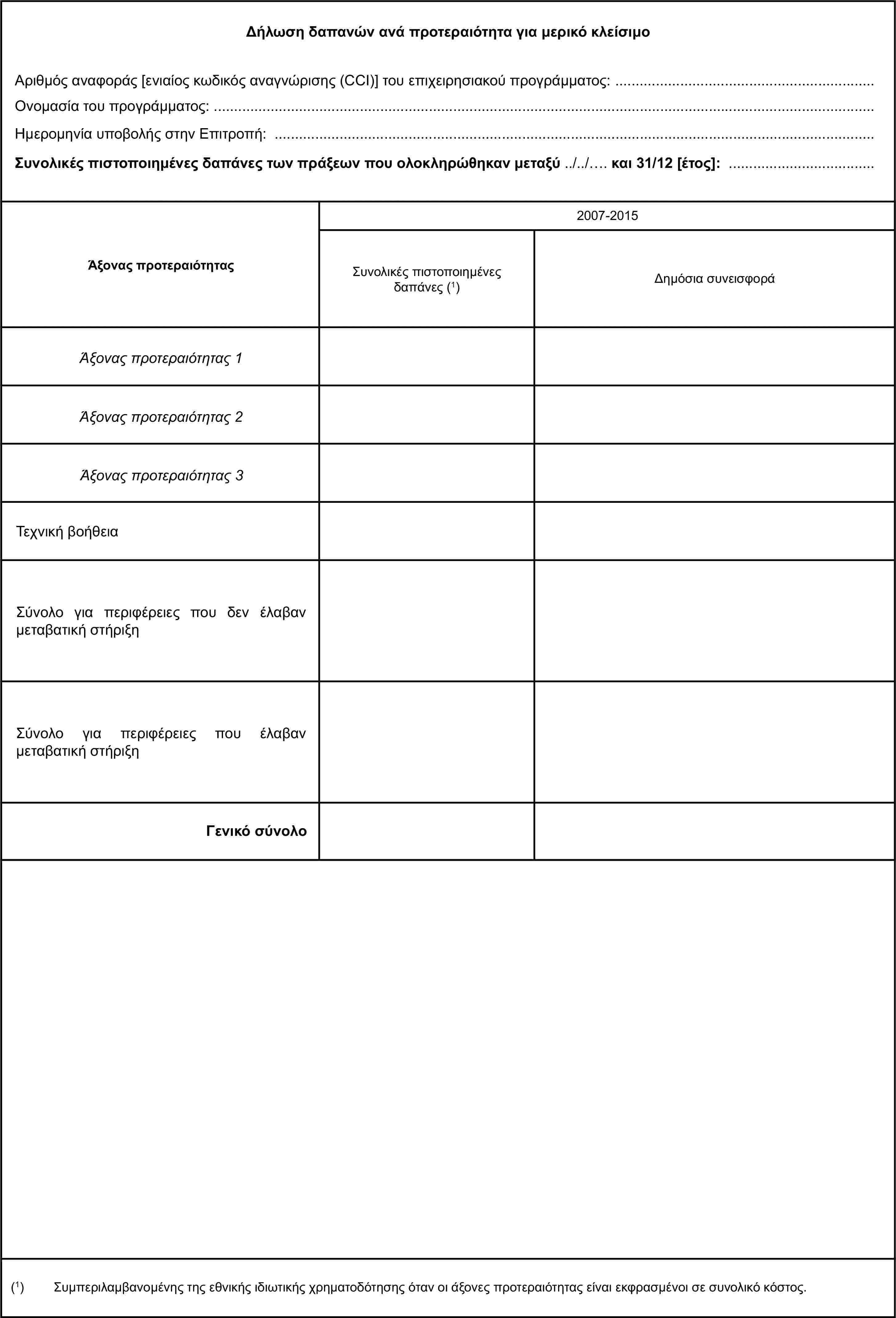 Δήλωση δαπανών ανά προτεραιότητα για μερικό κλείσιμοΑριθμός αναφοράς   ενιαίος κωδικός αναγνώρισης (CCI)  274de258acf