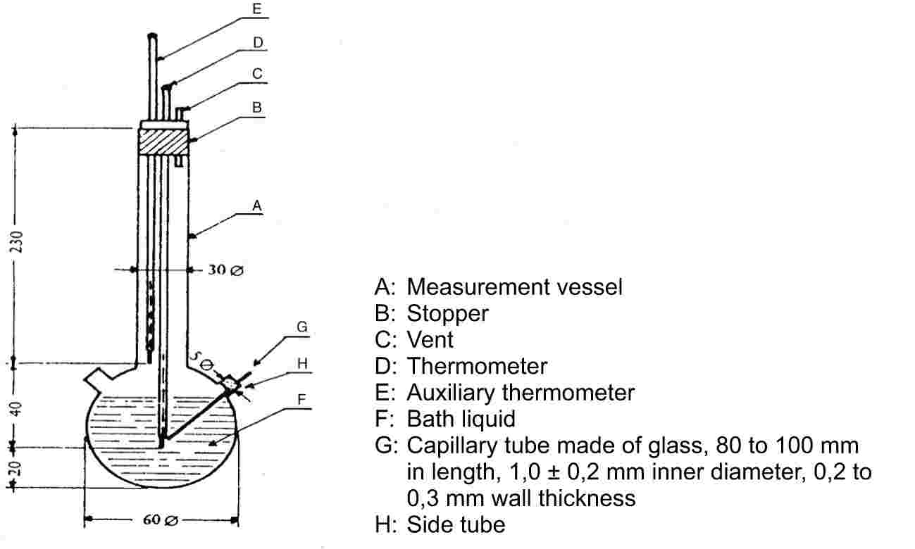 A: Measurement vesselB: StopperC: VentD: ThermometerE: Auxiliary thermometerF: Bath liquidG: Capillary tube made of glass, 80 to 100 mm in length, 1,0 ± 0,2 mm inner diameter, 0,2 to 0,3 mm wall thicknessH: Side tube