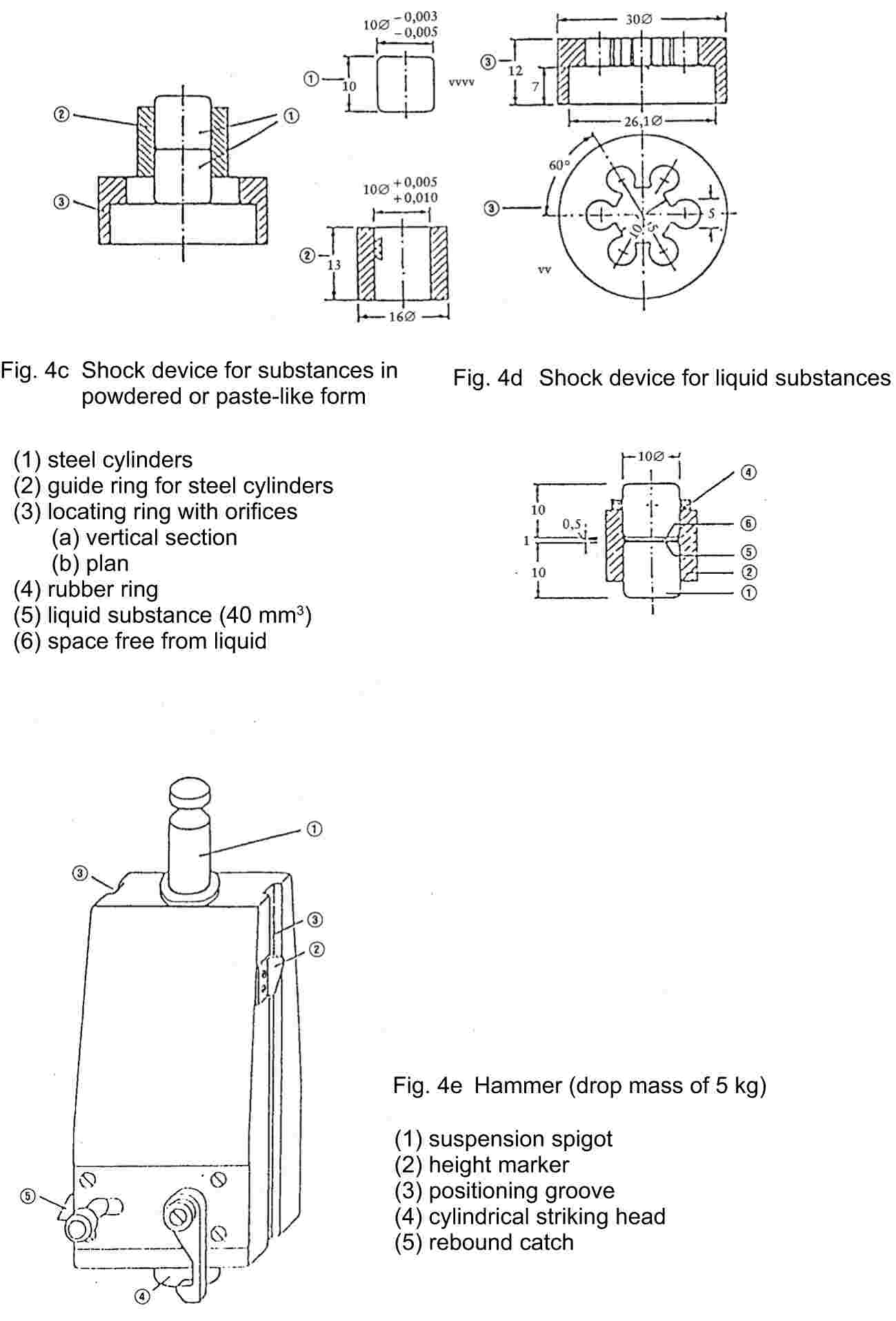 Fig. 4c Shock device for substances in powdered or paste-like formFig. 4d Shock device for liquid substances(1) steel cylinders(2) guide ring for steel cylinders(3) locating ring with orifices(a) vertical section(b) plan(4) rubber ring(5) liquid substance (40 mm3)(6) space free from liquidFig. 4e Hammer (drop mass of 5 kg)(1) suspension spigot(2) height marker(3) positioning groove(4) cylindrical striking head(5) rebound catch