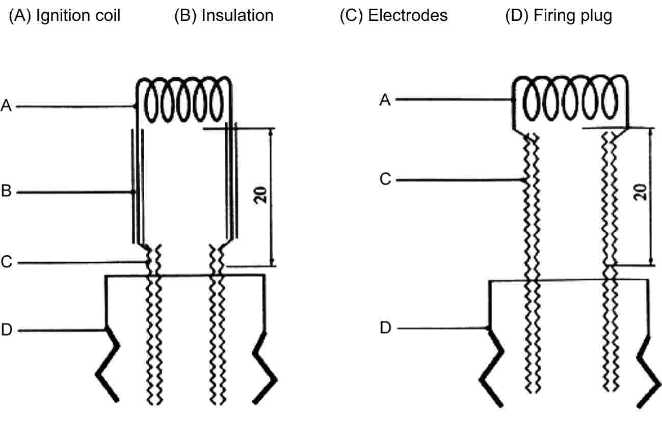 (A) Ignition coil(B) Insulation(C) Electrodes(D) Firing plug