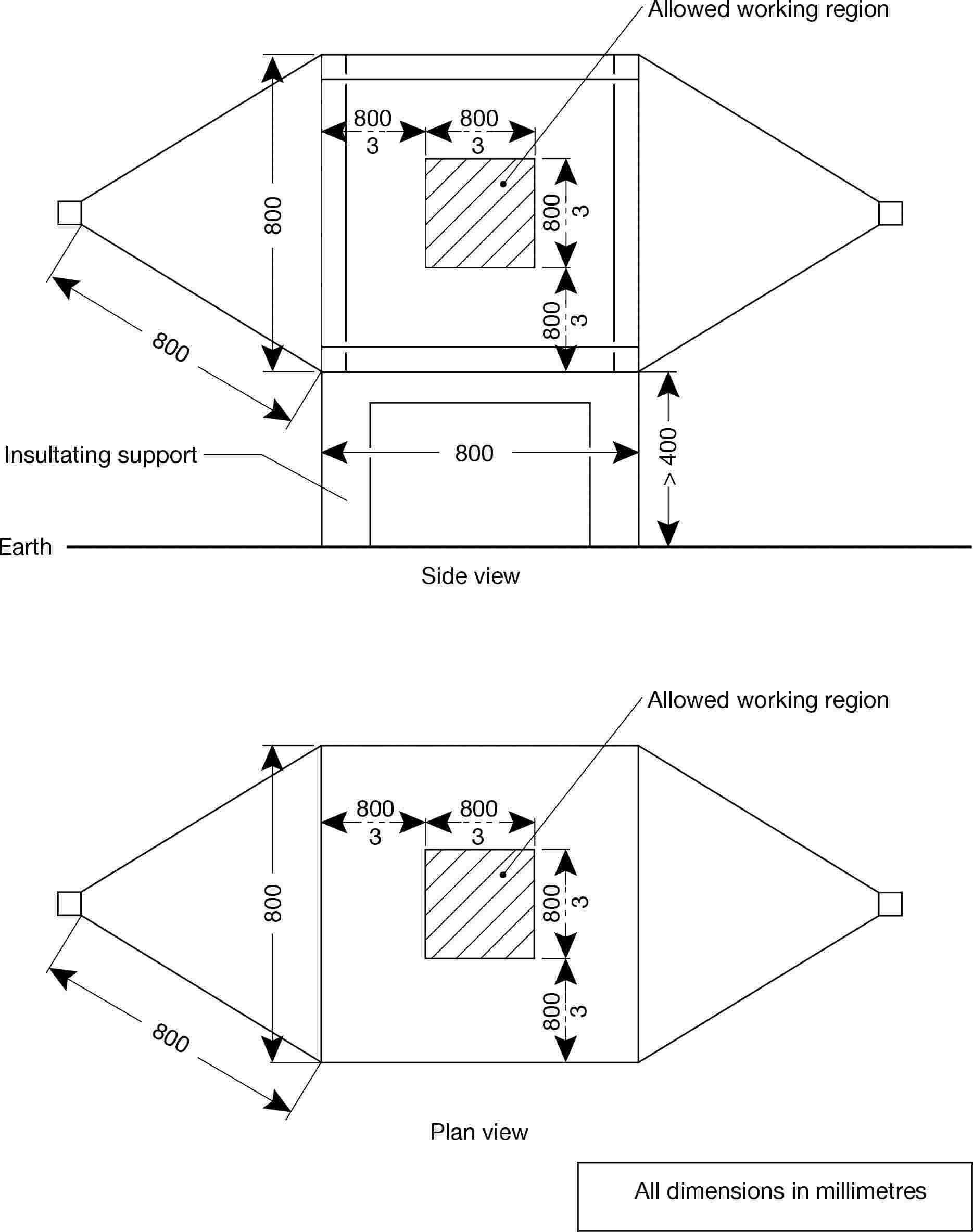 Eur Lex 02009l0064 20130701 En Power Supply Positivenegativeground From A Single Allowed Working Regioninsultating Supportearthside Viewallowed Regionplan Viewall Dimensions In