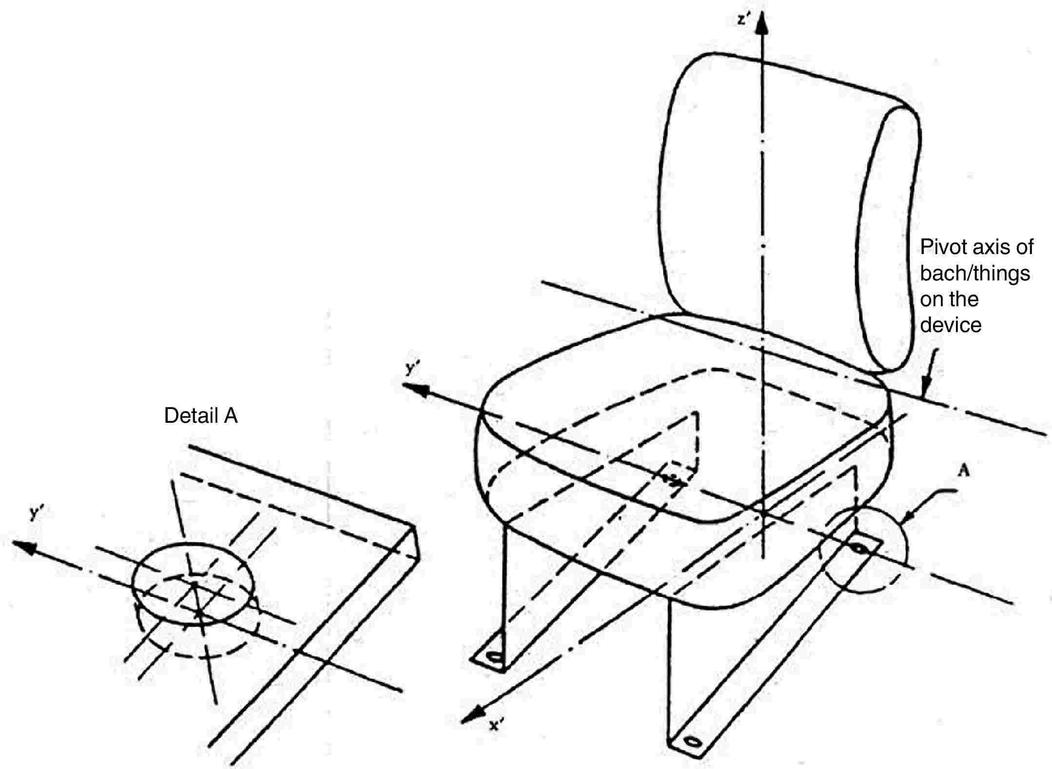 Eur Lex 02009l0144 20130701 En Kenmore Sewing Machine Parts Diagram Detail Apivot Axis Of Bach Things On The Device