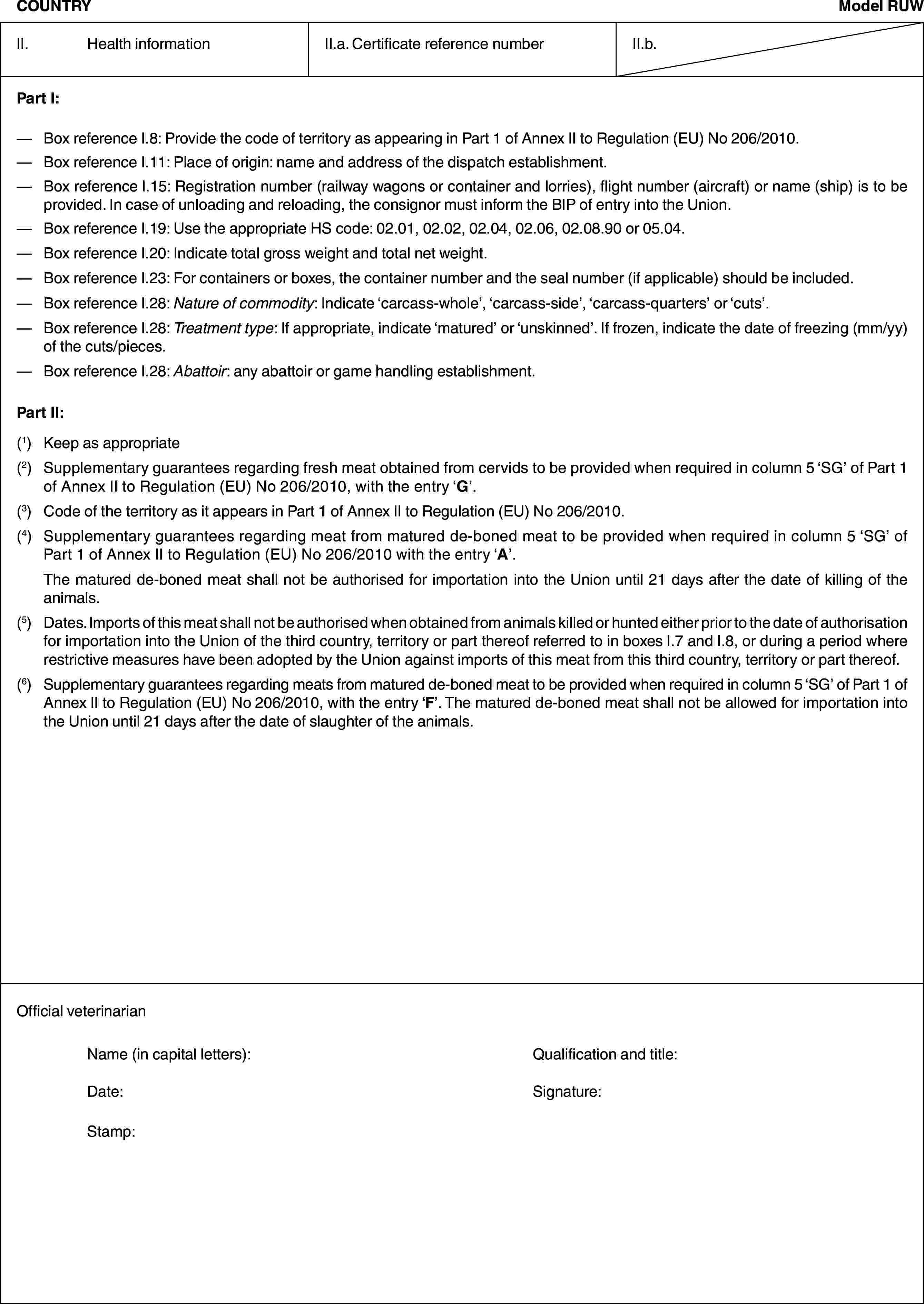 countrymodel ruwii health informationiia certificate reference numberiibpart i