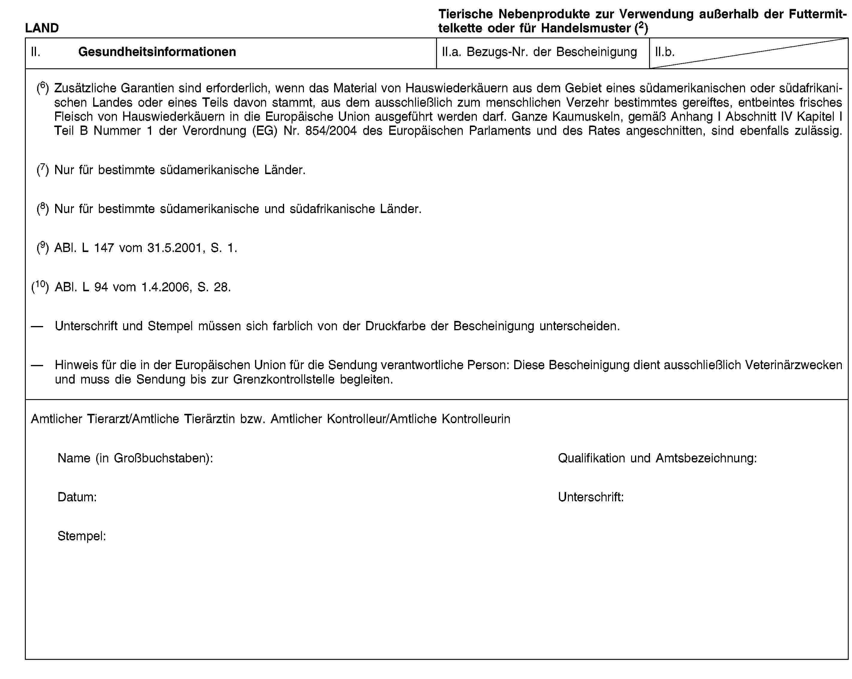 EUR-Lex - 02011R0142-20110819 - EN - EUR-Lex