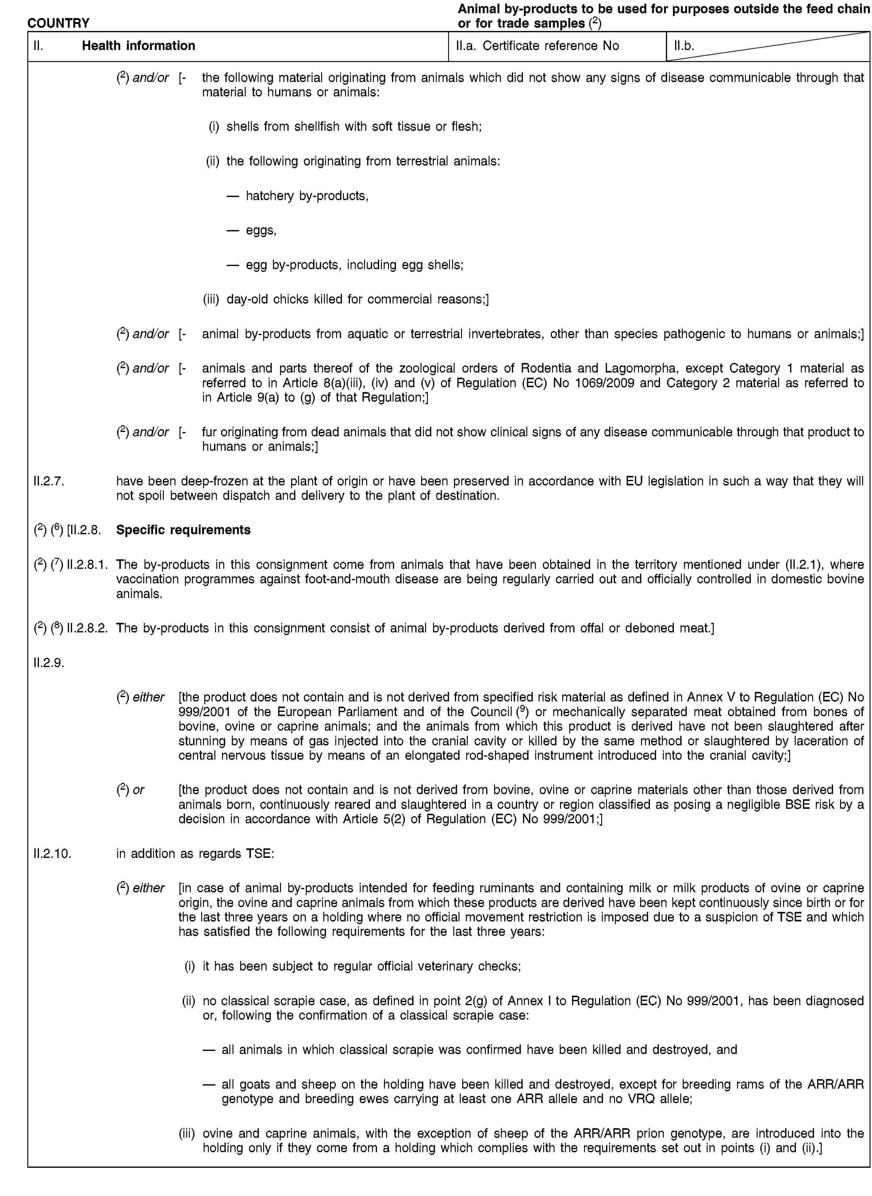 Essay format thesis restriction illustration thesis