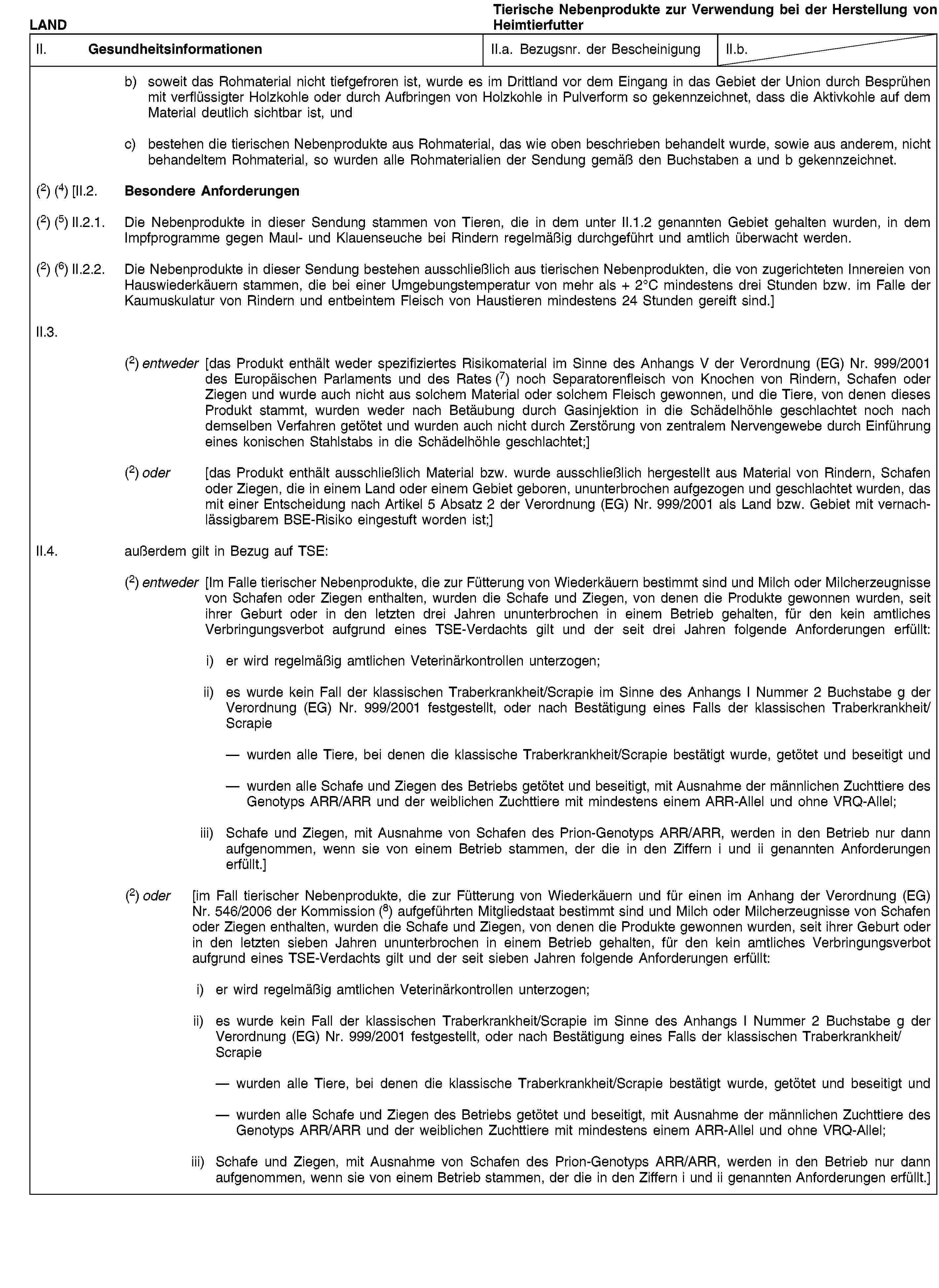 EUR-Lex - 02011R0142-20150223 - EN - EUR-Lex