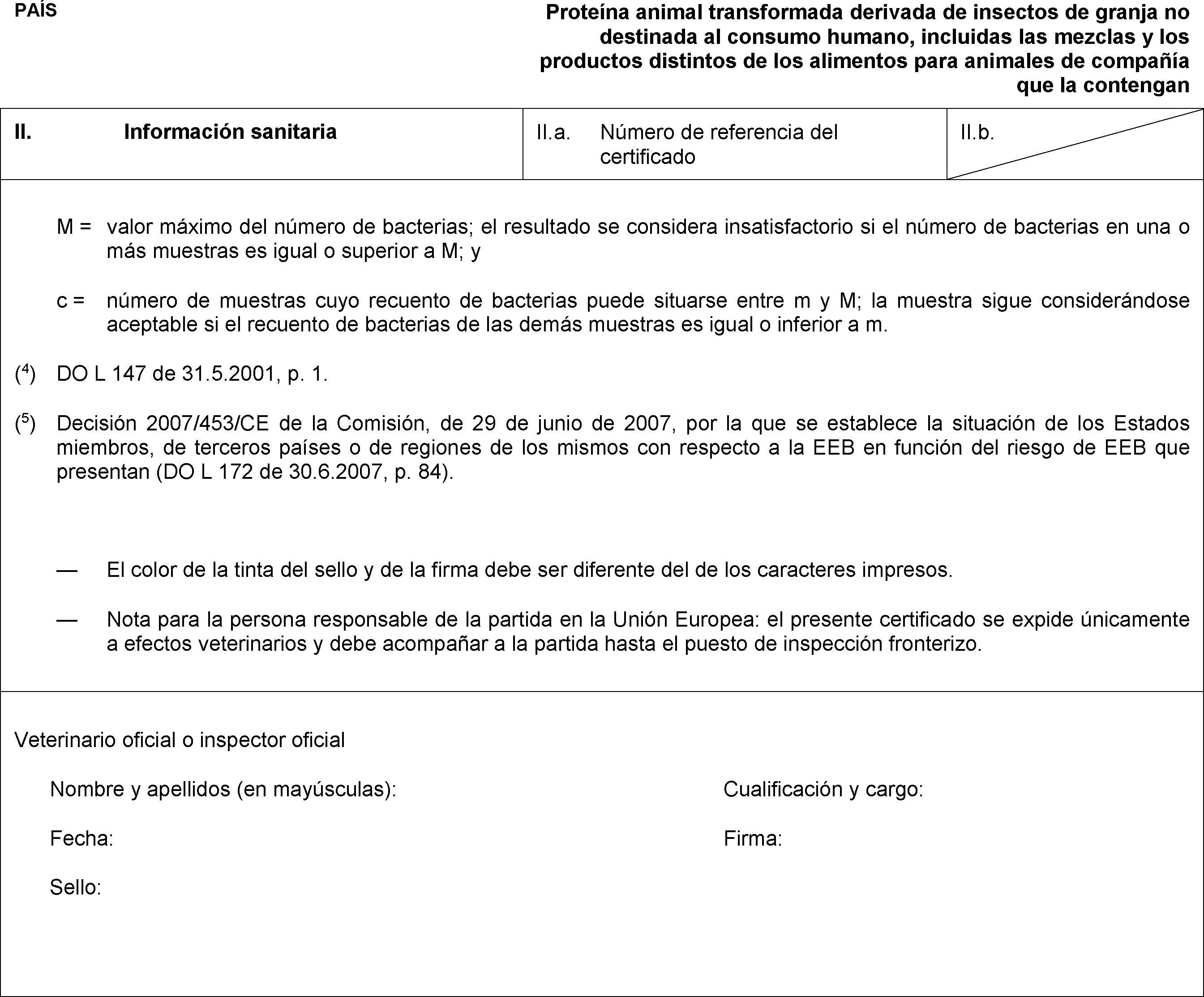 EUR-Lex - 02011R0142-20170701 - EN - EUR-Lex