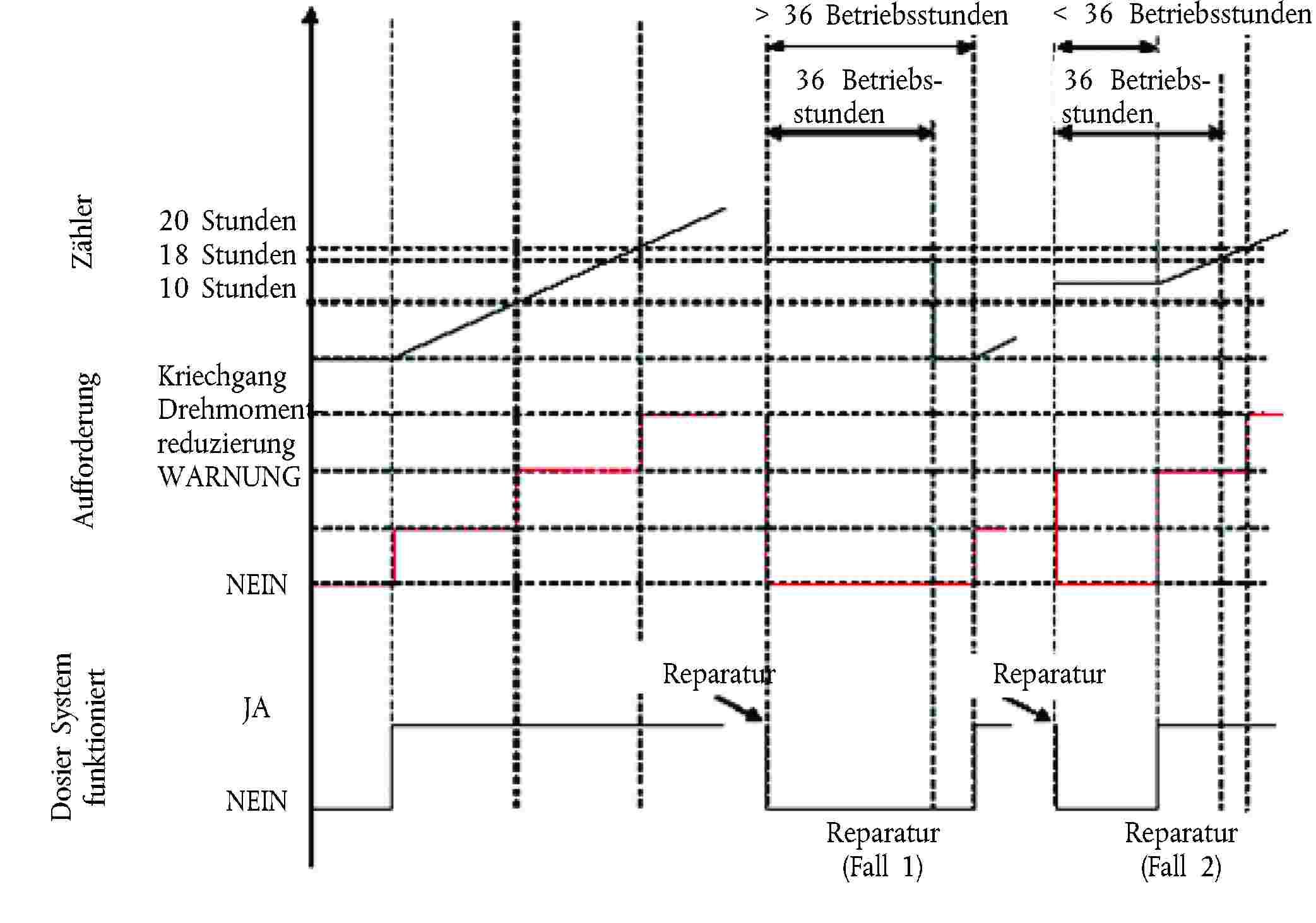 Charmant 1998 Saturn Sc2 Radiodraht Diagramm Zeitgenössisch - Der ...