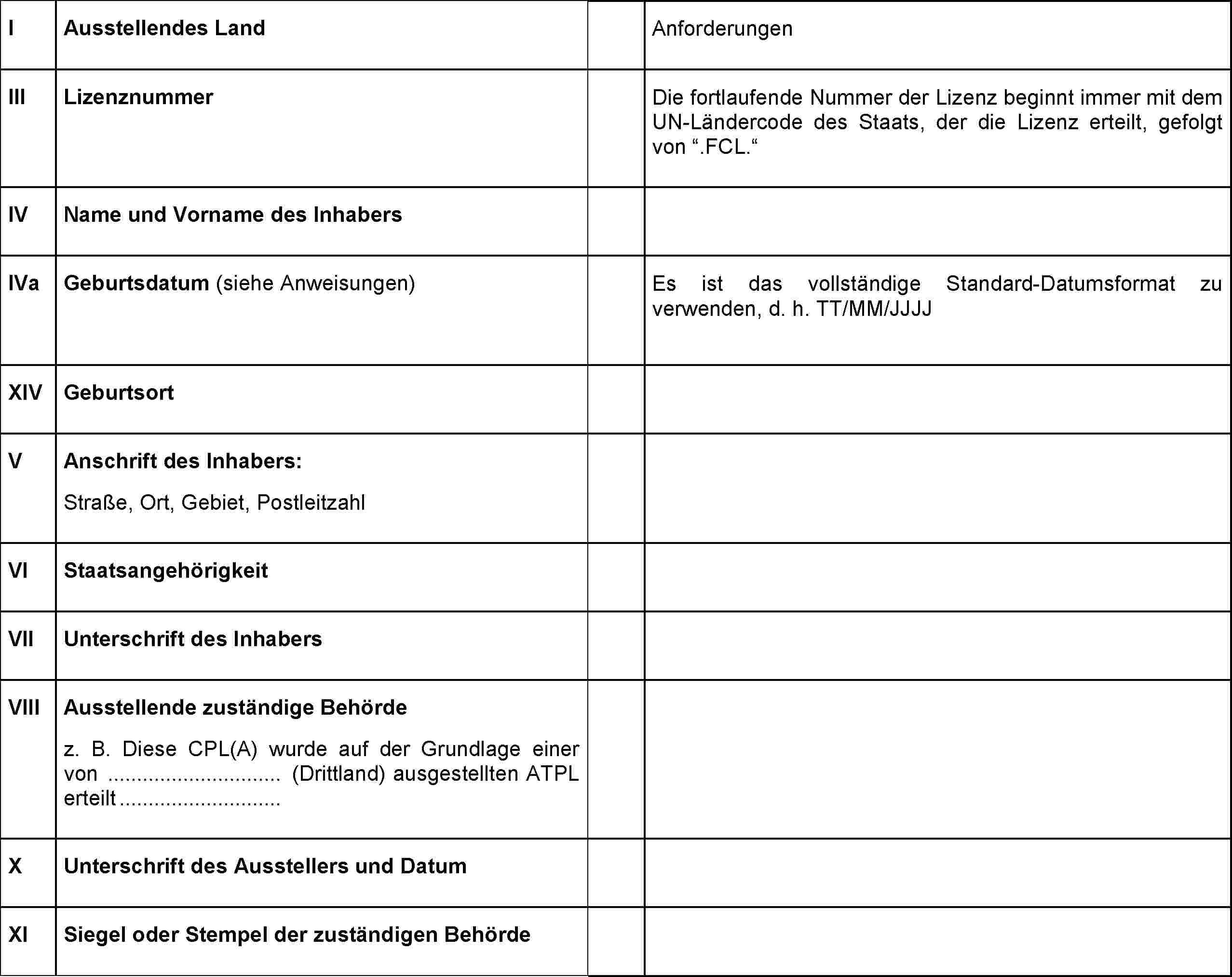 Gemütlich Manuelle Vorlage Für Verwaltungsverfahren Fotos ...